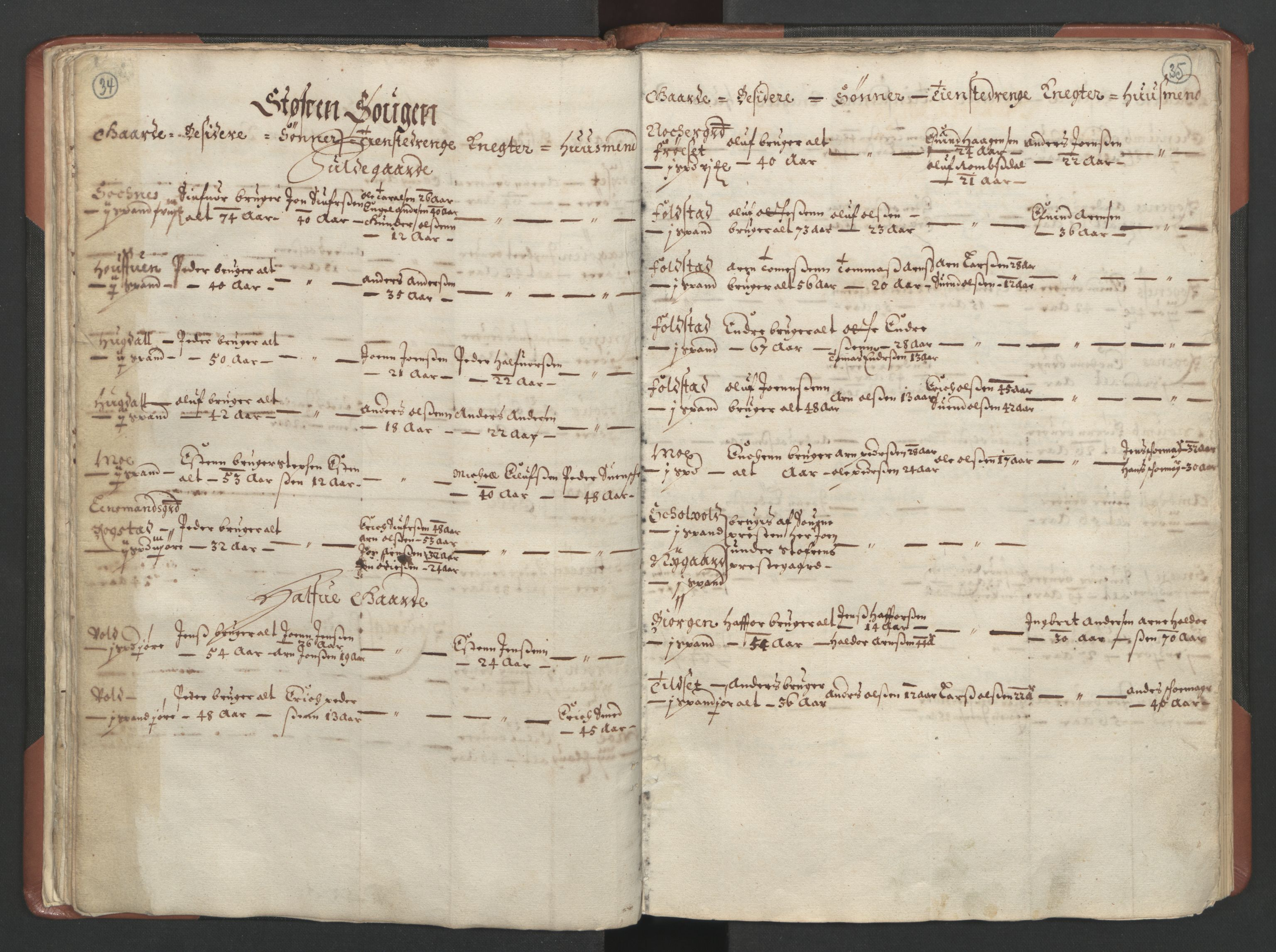 RA, Fogdenes og sorenskrivernes manntall 1664-1666, nr. 18: Gauldal fogderi, Strinda fogderi og Orkdal fogderi, 1664, s. 34-35
