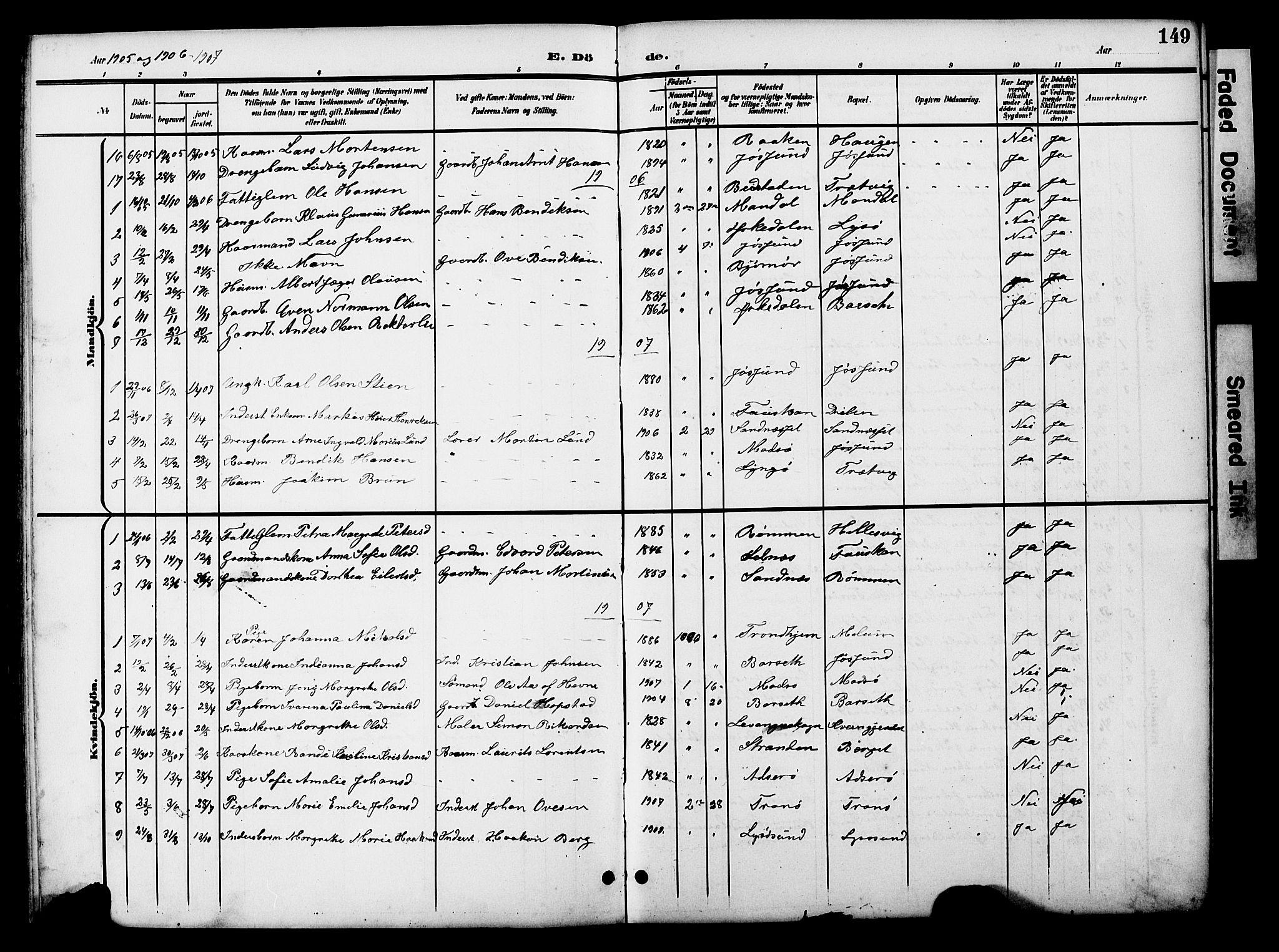 SAT, Ministerialprotokoller, klokkerbøker og fødselsregistre - Sør-Trøndelag, 654/L0666: Klokkerbok nr. 654C02, 1901-1925, s. 149