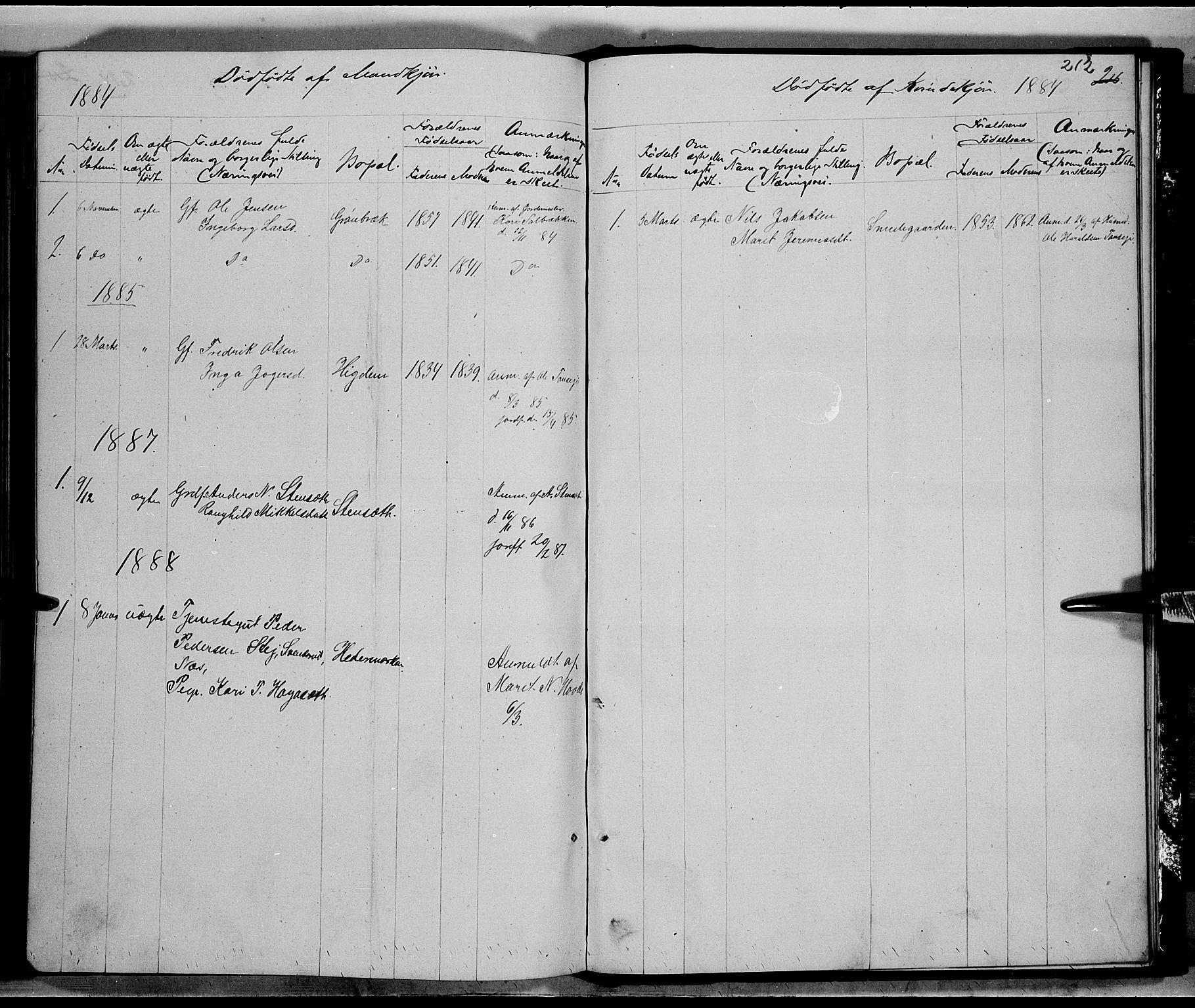 SAH, Nord-Aurdal prestekontor, Klokkerbok nr. 5, 1876-1895, s. 212