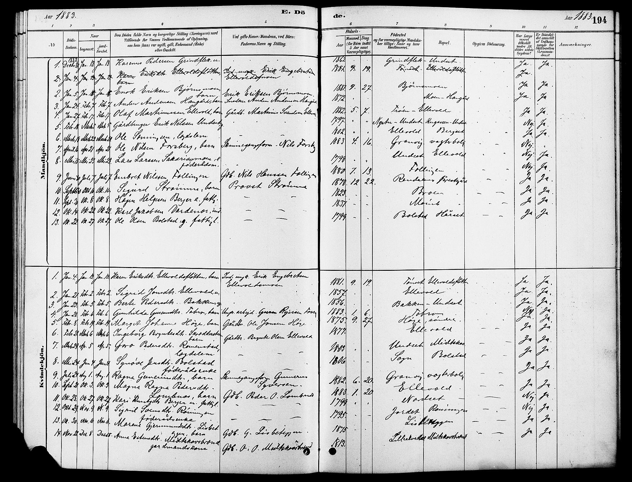 SAH, Rendalen prestekontor, H/Ha/Hab/L0003: Klokkerbok nr. 3, 1879-1904, s. 194