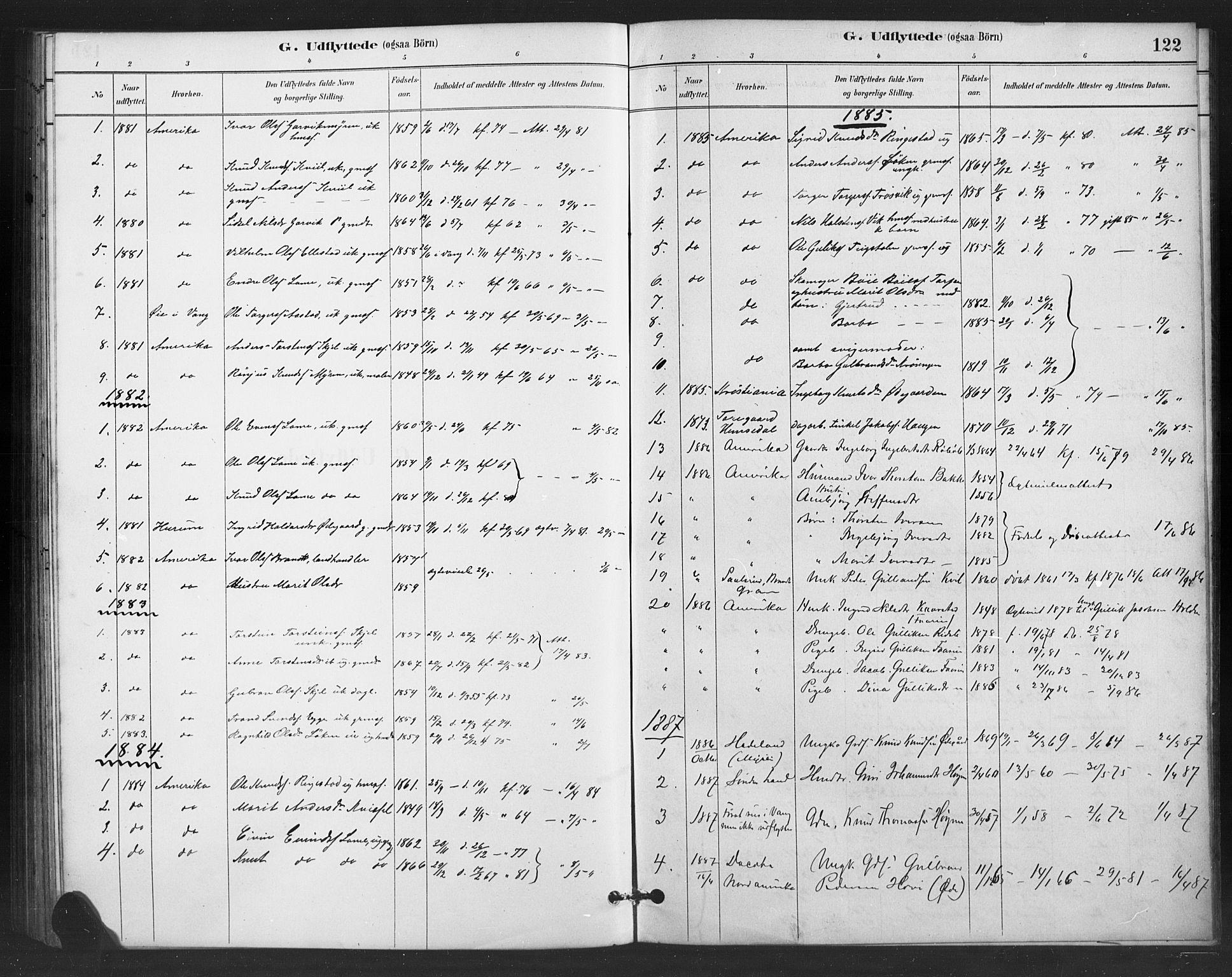 SAH, Vestre Slidre prestekontor, Klokkerbok nr. 6, 1881-1915, s. 122