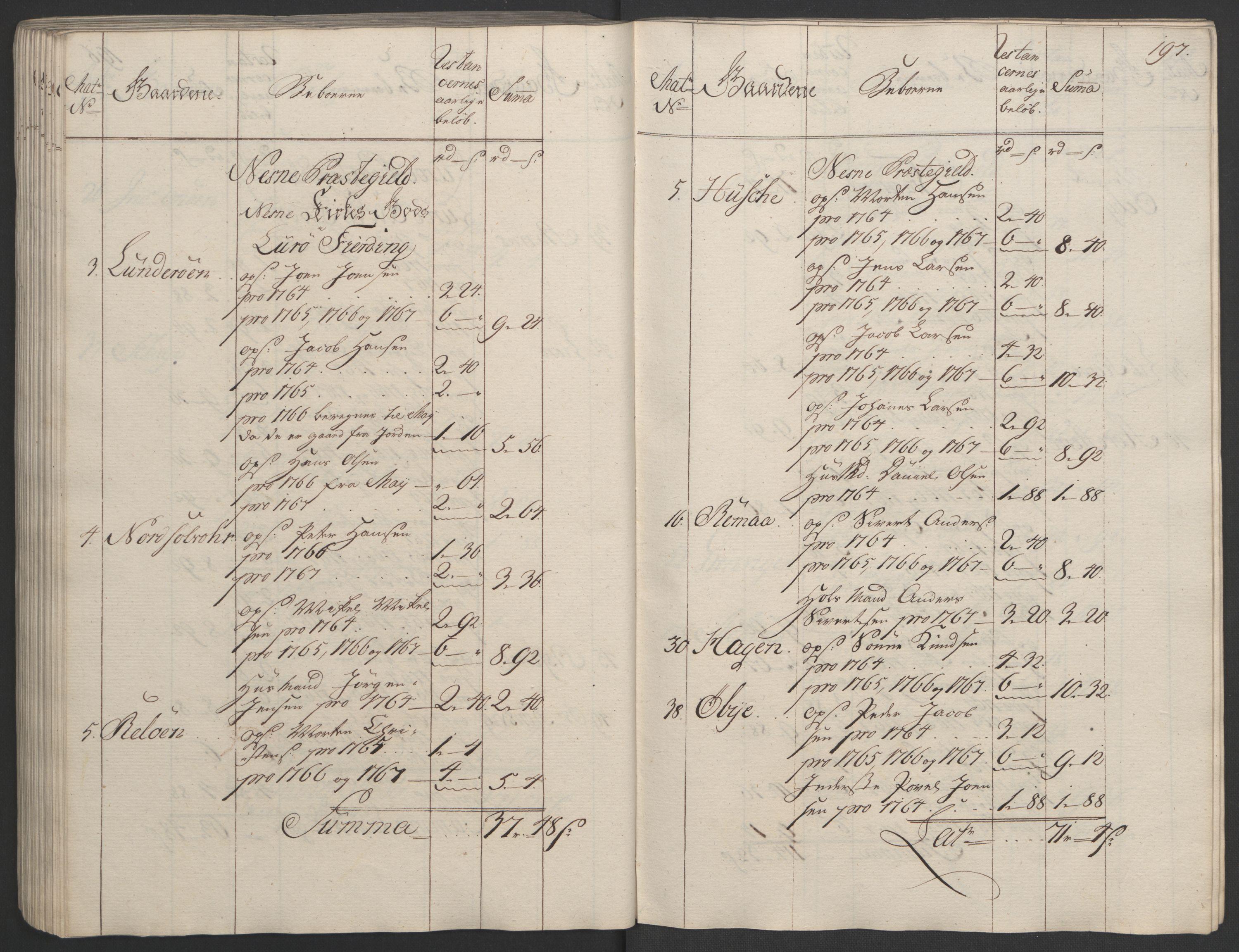 RA, Rentekammeret inntil 1814, Realistisk ordnet avdeling, Ol/L0023: [Gg 10]: Ekstraskatten, 23.09.1762. Helgeland (restanseregister), 1767-1772, s. 194