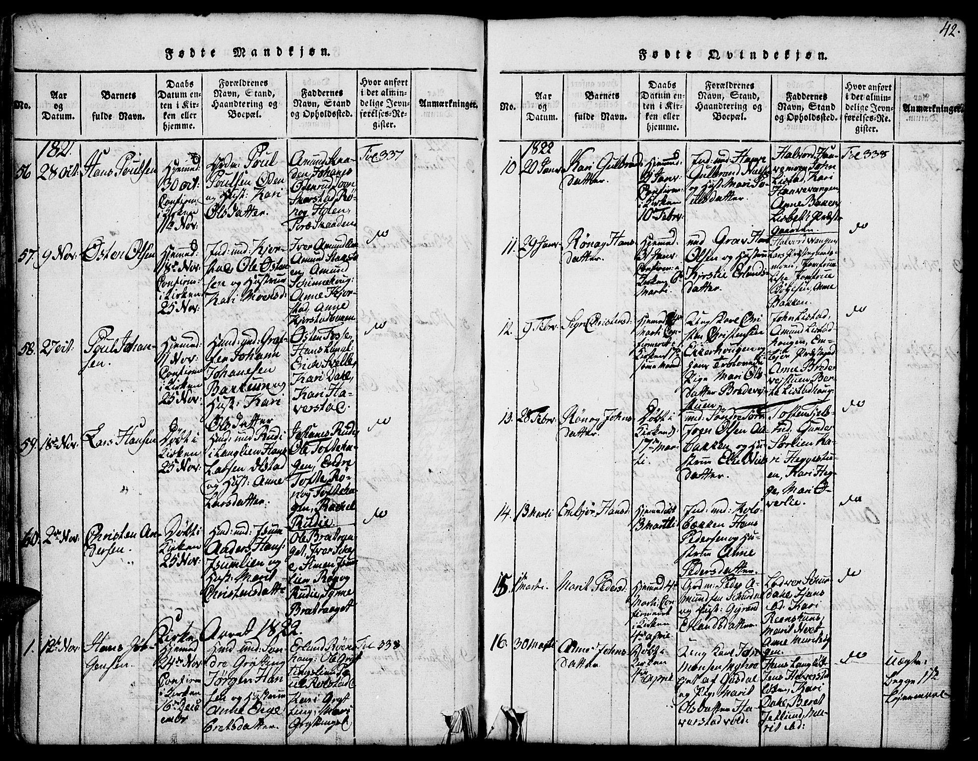 SAH, Fron prestekontor, H/Ha/Hab/L0001: Klokkerbok nr. 1, 1816-1843, s. 42