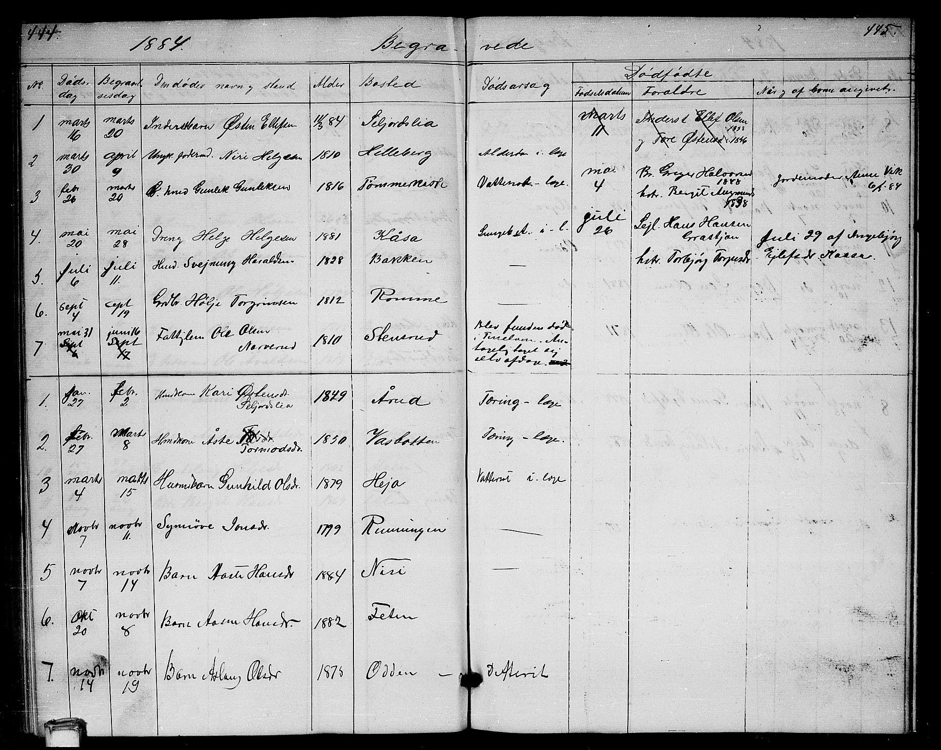 SAKO, Gransherad kirkebøker, G/Ga/L0002: Klokkerbok nr. I 2, 1854-1886, s. 444-445