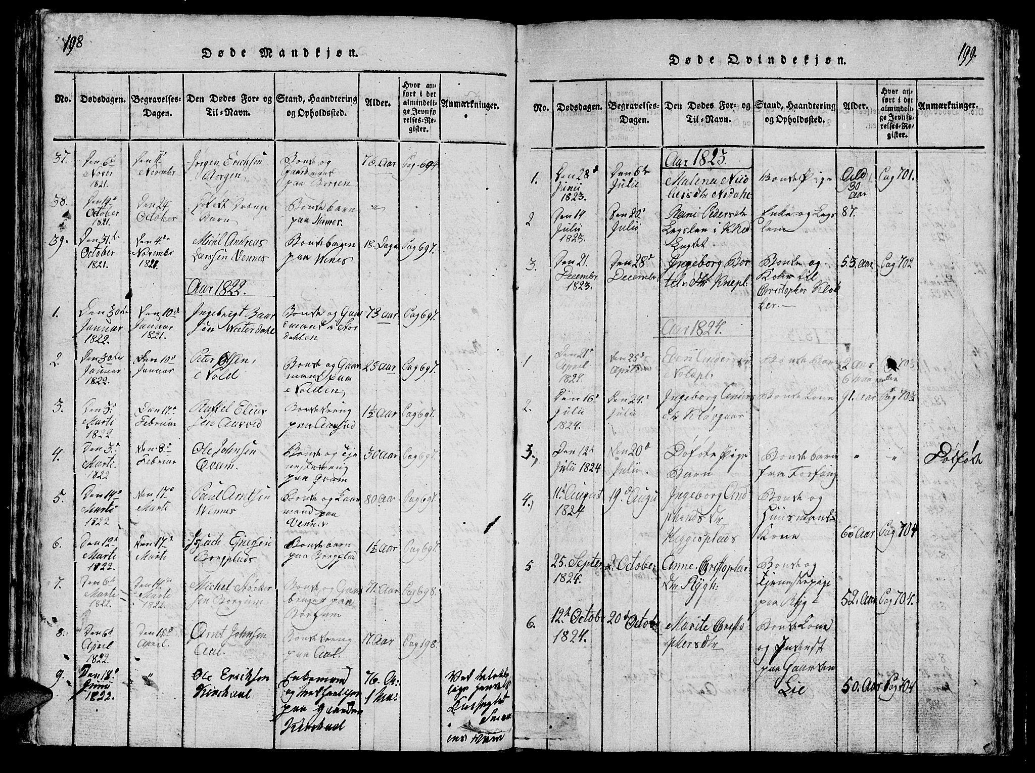 SAT, Ministerialprotokoller, klokkerbøker og fødselsregistre - Nord-Trøndelag, 747/L0459: Klokkerbok nr. 747C01, 1816-1842, s. 198-199