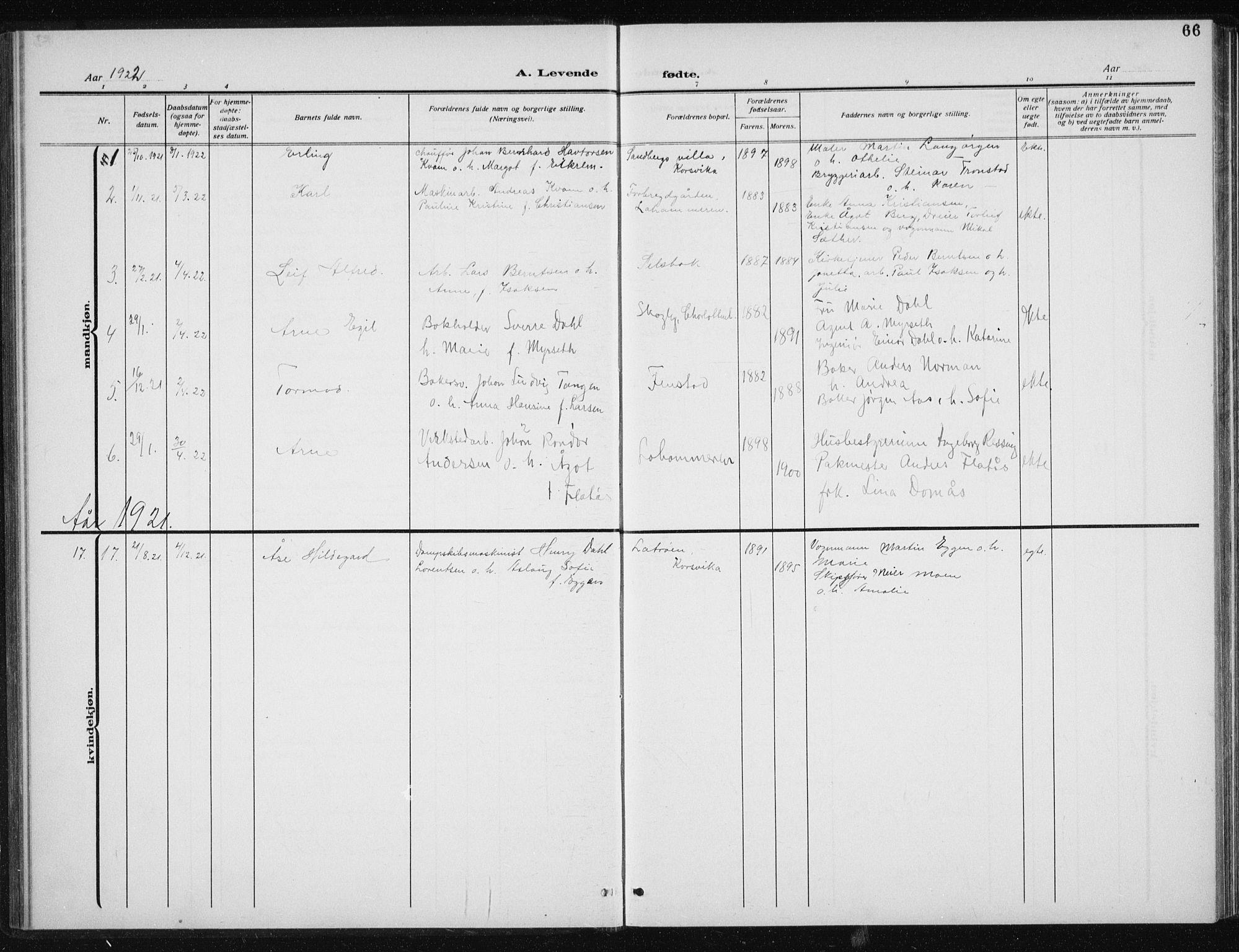 SAT, Ministerialprotokoller, klokkerbøker og fødselsregistre - Sør-Trøndelag, 606/L0314: Klokkerbok nr. 606C10, 1911-1937, s. 66