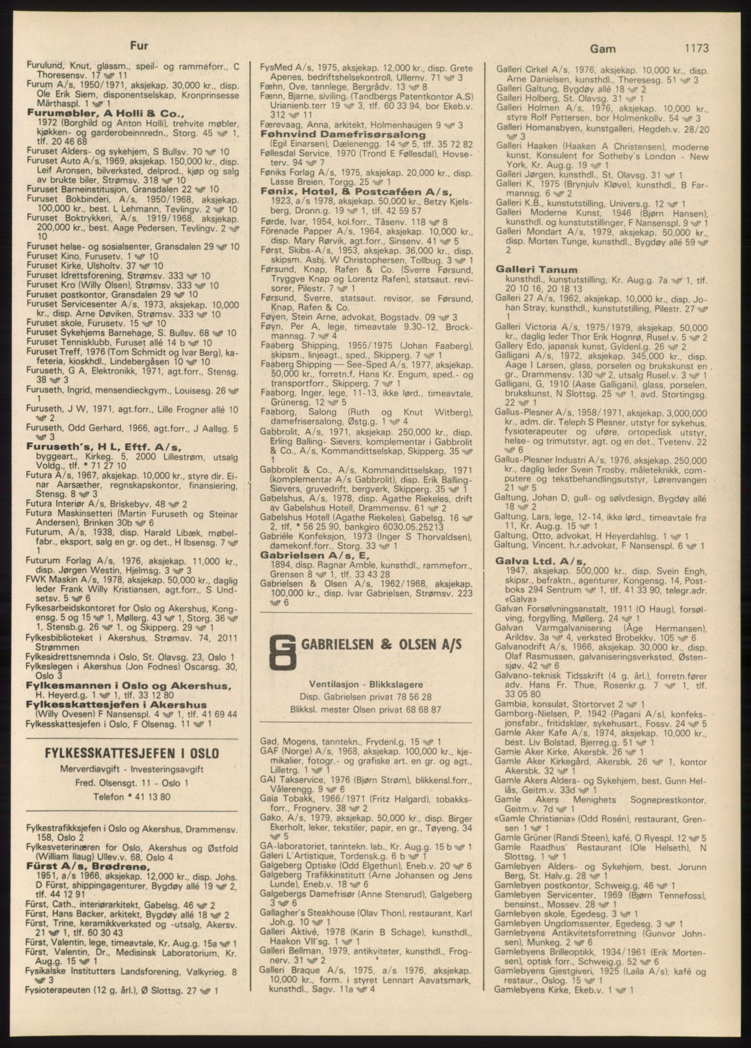 PUBL, Kristiania/Oslo adressebok, 1980-1981, s. 1173