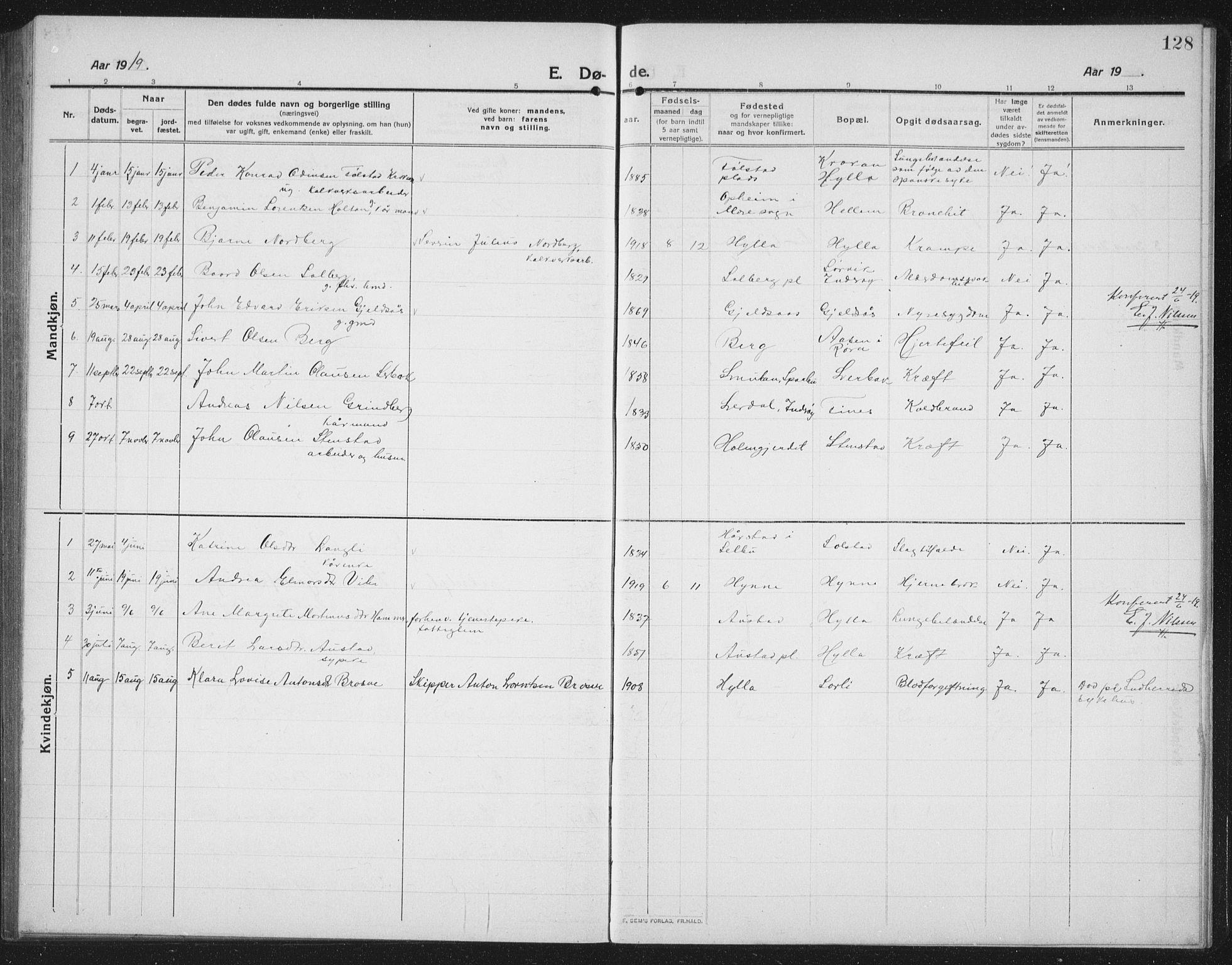 SAT, Ministerialprotokoller, klokkerbøker og fødselsregistre - Nord-Trøndelag, 731/L0312: Klokkerbok nr. 731C03, 1911-1935, s. 128