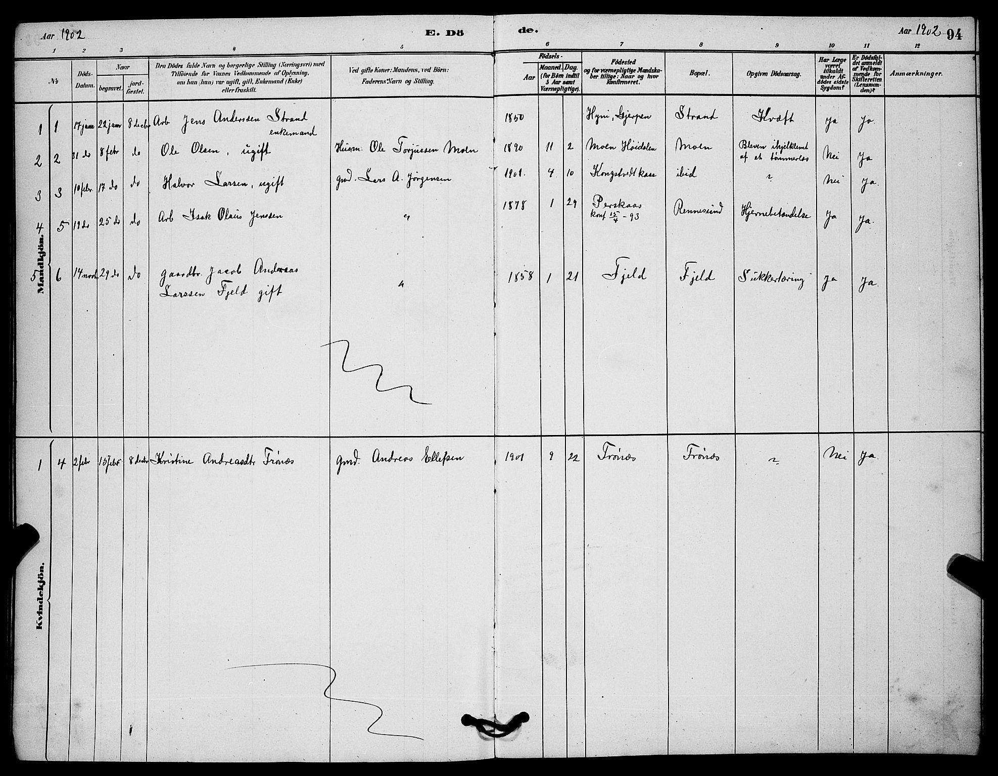 SAKO, Solum kirkebøker, G/Gc/L0001: Klokkerbok nr. III 1, 1880-1902, s. 94