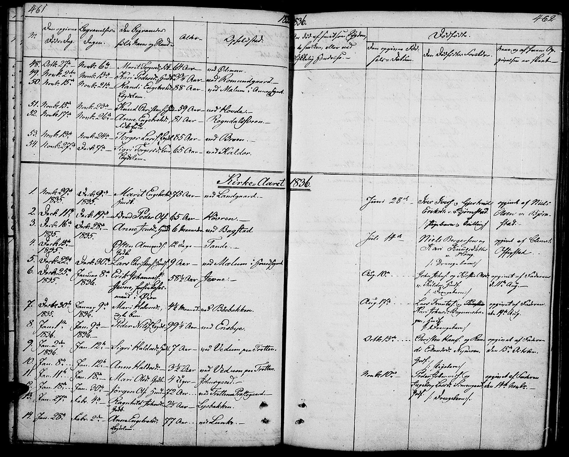 SAH, Øyer prestekontor, Ministerialbok nr. 4, 1824-1841, s. 461-462
