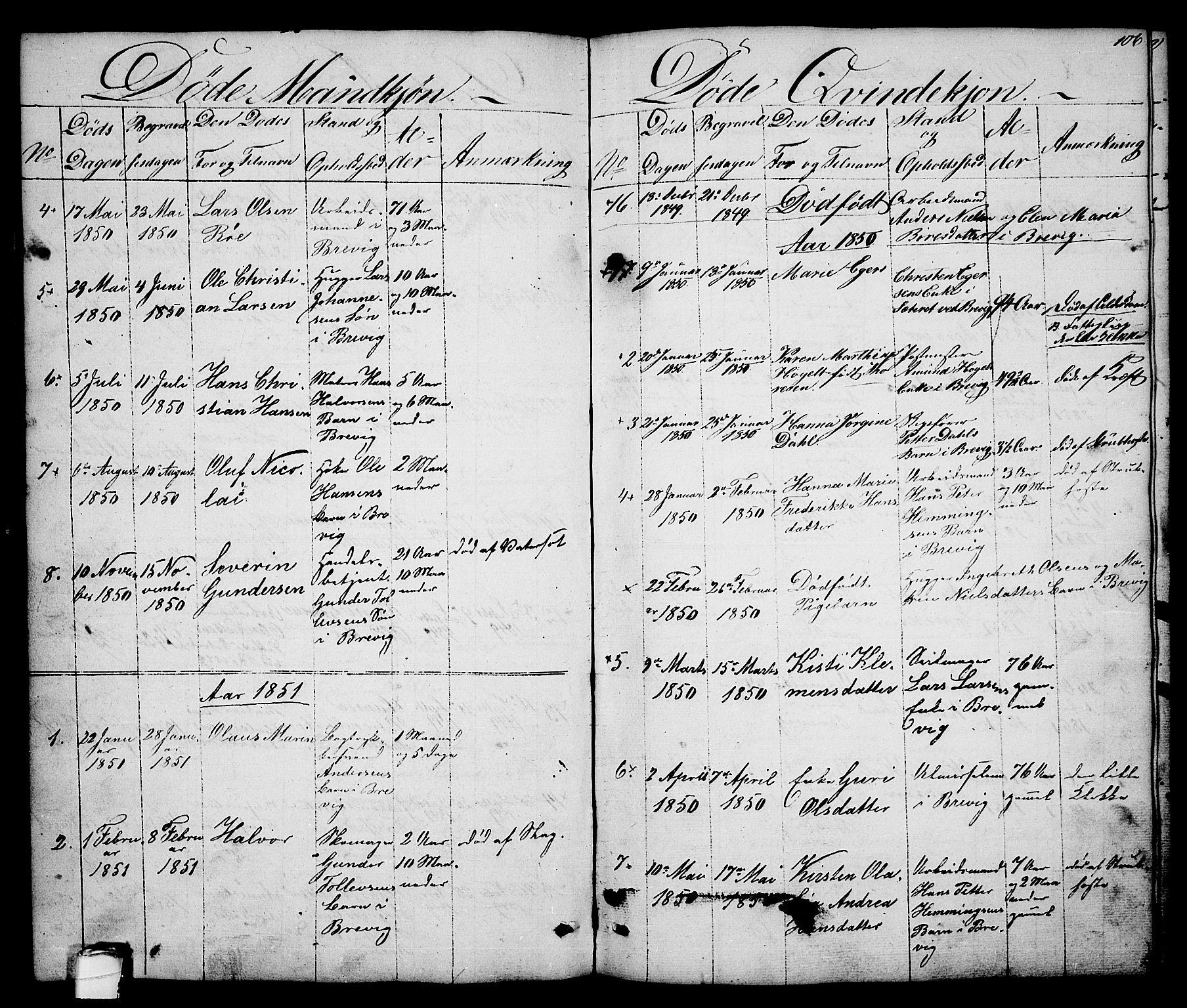 SAKO, Brevik kirkebøker, G/Ga/L0002: Klokkerbok nr. 2, 1846-1865, s. 106