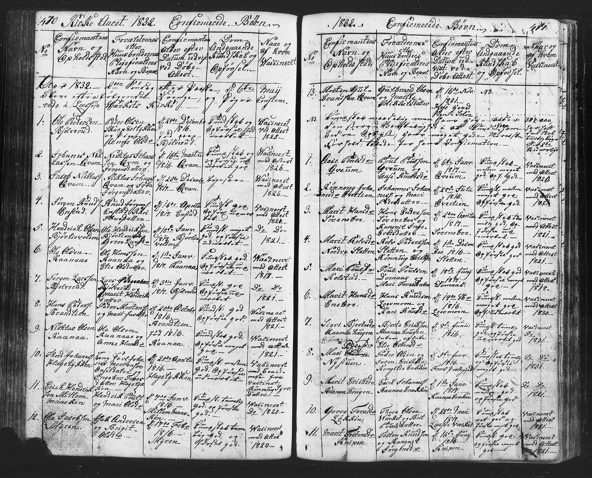 SAH, Lesja prestekontor, Klokkerbok nr. 2, 1832-1850, s. 470-471