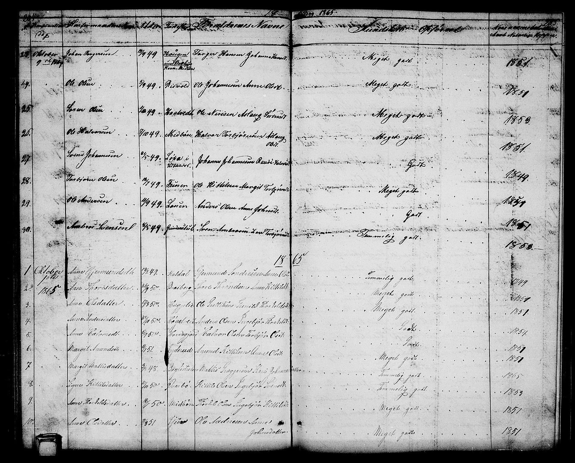 SAKO, Hjartdal kirkebøker, G/Ga/L0002: Klokkerbok nr. I 2, 1854-1888, s. 204-205