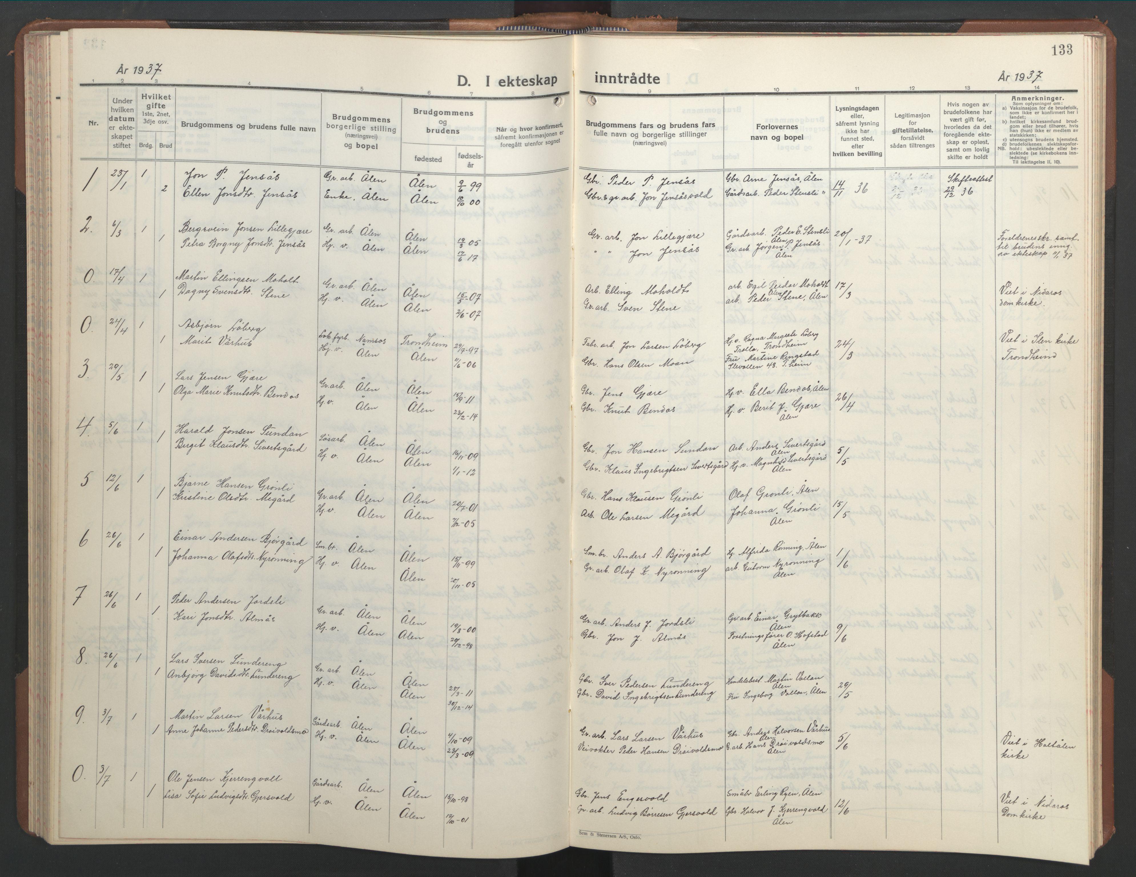 SAT, Ministerialprotokoller, klokkerbøker og fødselsregistre - Sør-Trøndelag, 686/L0986: Klokkerbok nr. 686C02, 1933-1950, s. 133