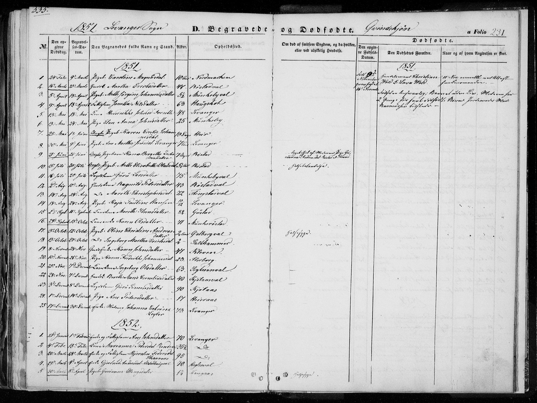 SAT, Ministerialprotokoller, klokkerbøker og fødselsregistre - Nord-Trøndelag, 720/L0183: Ministerialbok nr. 720A01, 1836-1855, s. 231