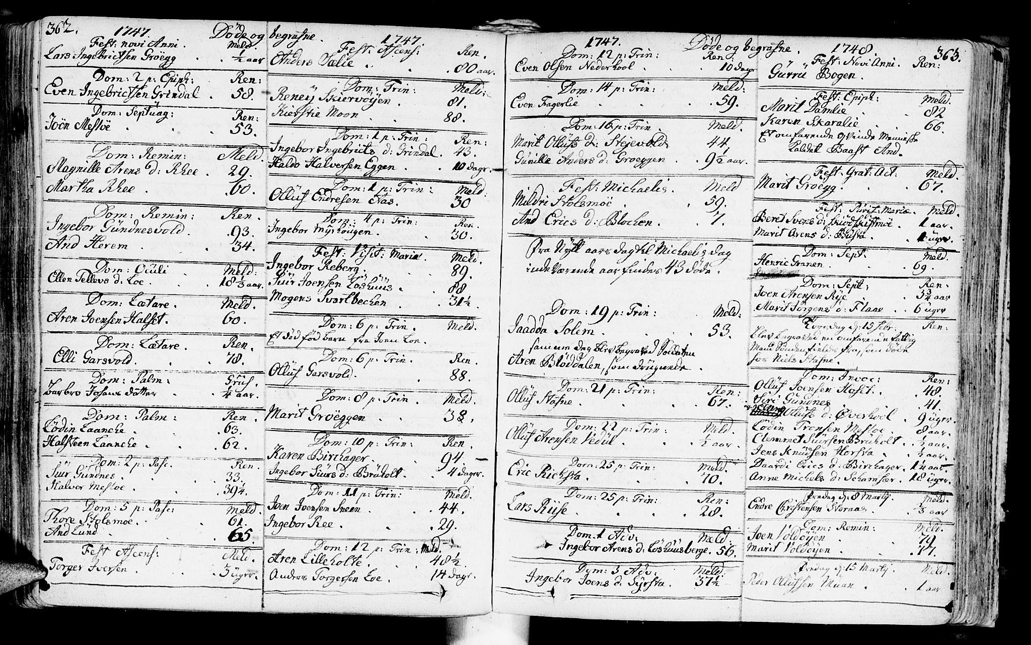 SAT, Ministerialprotokoller, klokkerbøker og fødselsregistre - Sør-Trøndelag, 672/L0850: Ministerialbok nr. 672A03, 1725-1751, s. 362-363