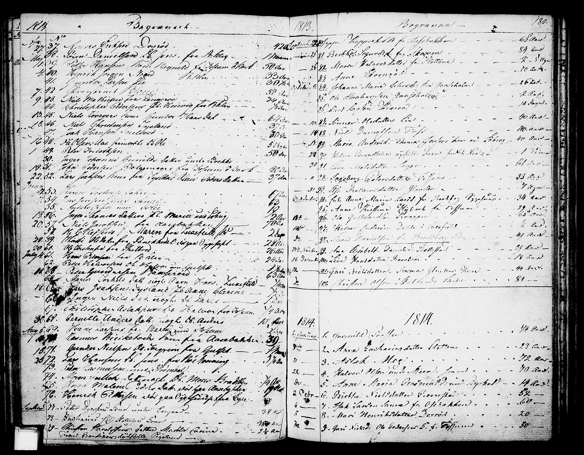 SAKO, Gjerpen kirkebøker, F/Fa/L0003: Ministerialbok nr. 3, 1796-1814, s. 180