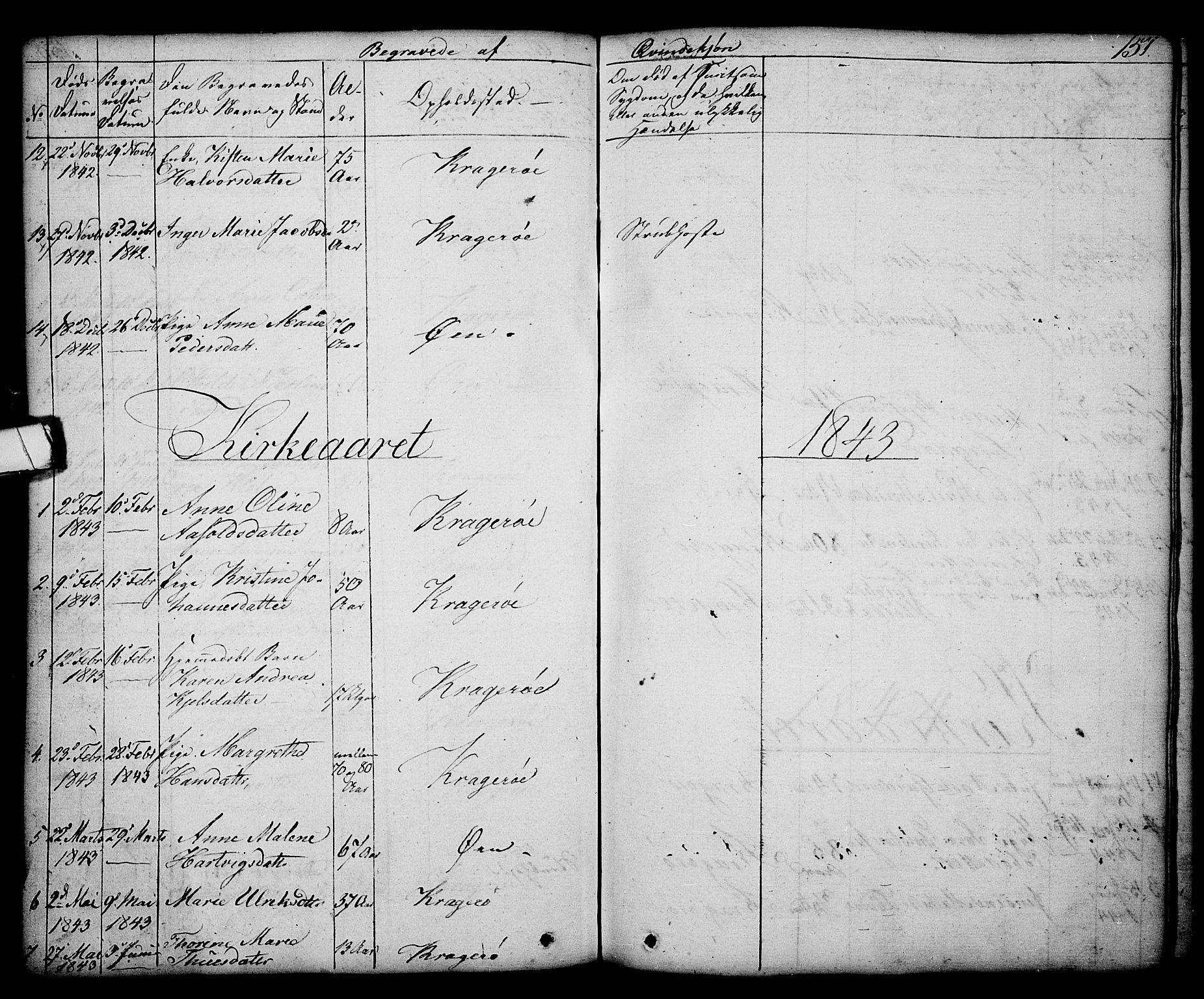 SAKO, Kragerø kirkebøker, G/Ga/L0003: Klokkerbok nr. 3, 1832-1852, s. 151