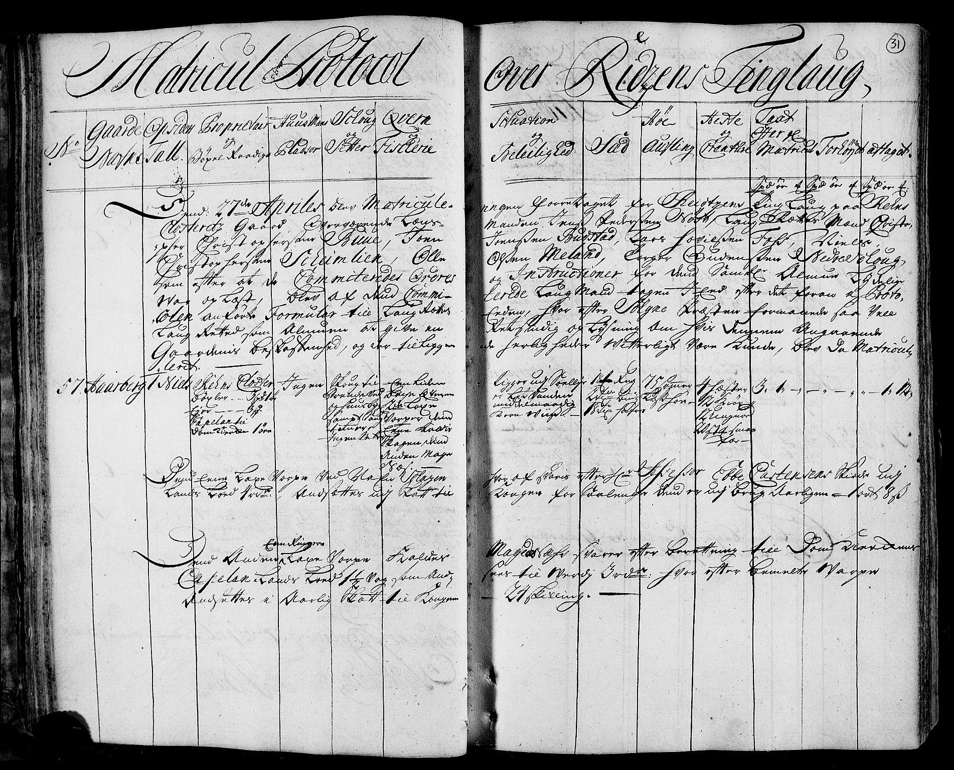 RA, Rentekammeret inntil 1814, Realistisk ordnet avdeling, N/Nb/Nbf/L0162: Fosen eksaminasjonsprotokoll, 1723, s. 30b-31a