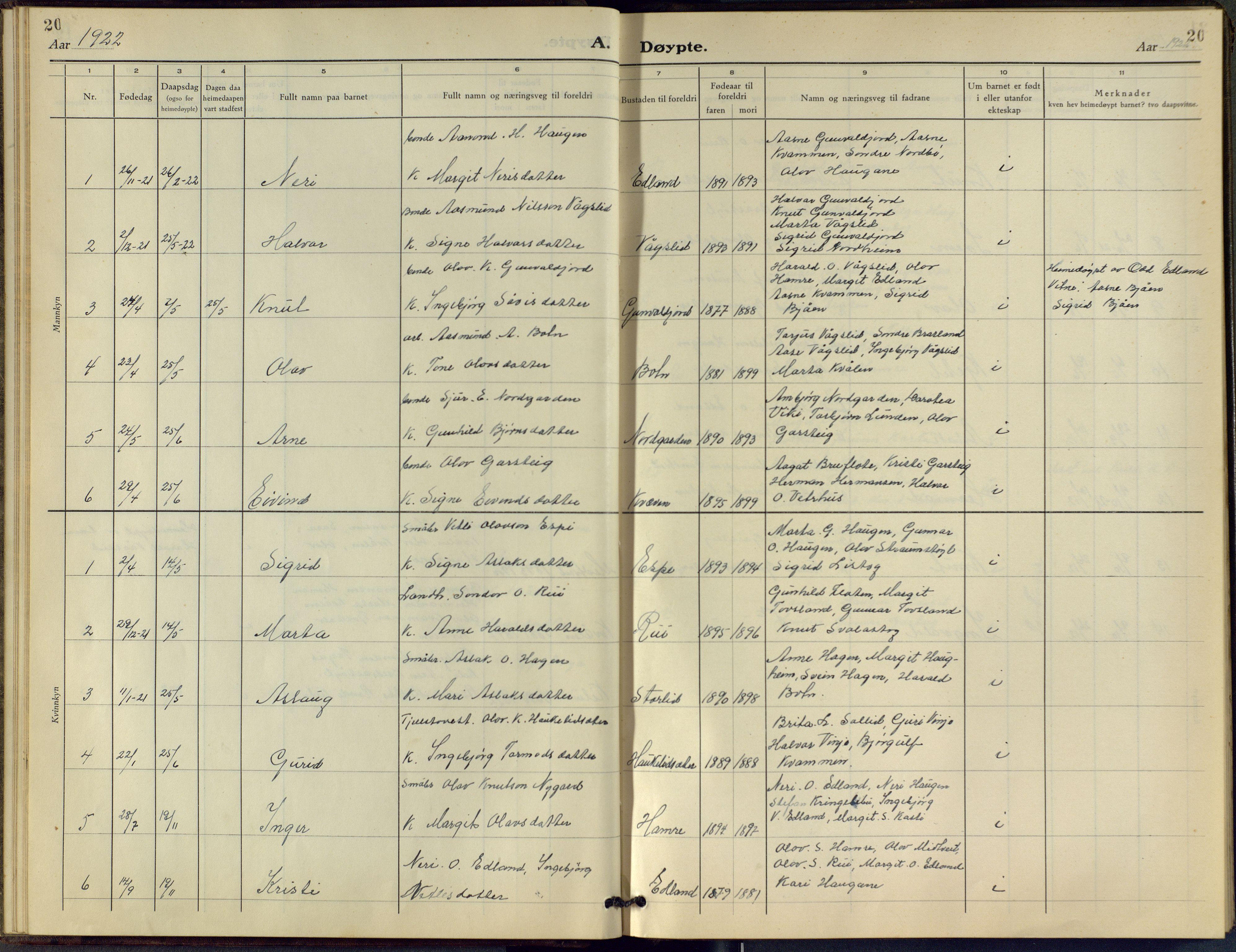 SAKO, Vinje kirkebøker, F/Fc/L0001: Ministerialbok nr. III 1, 1921-1943, s. 20