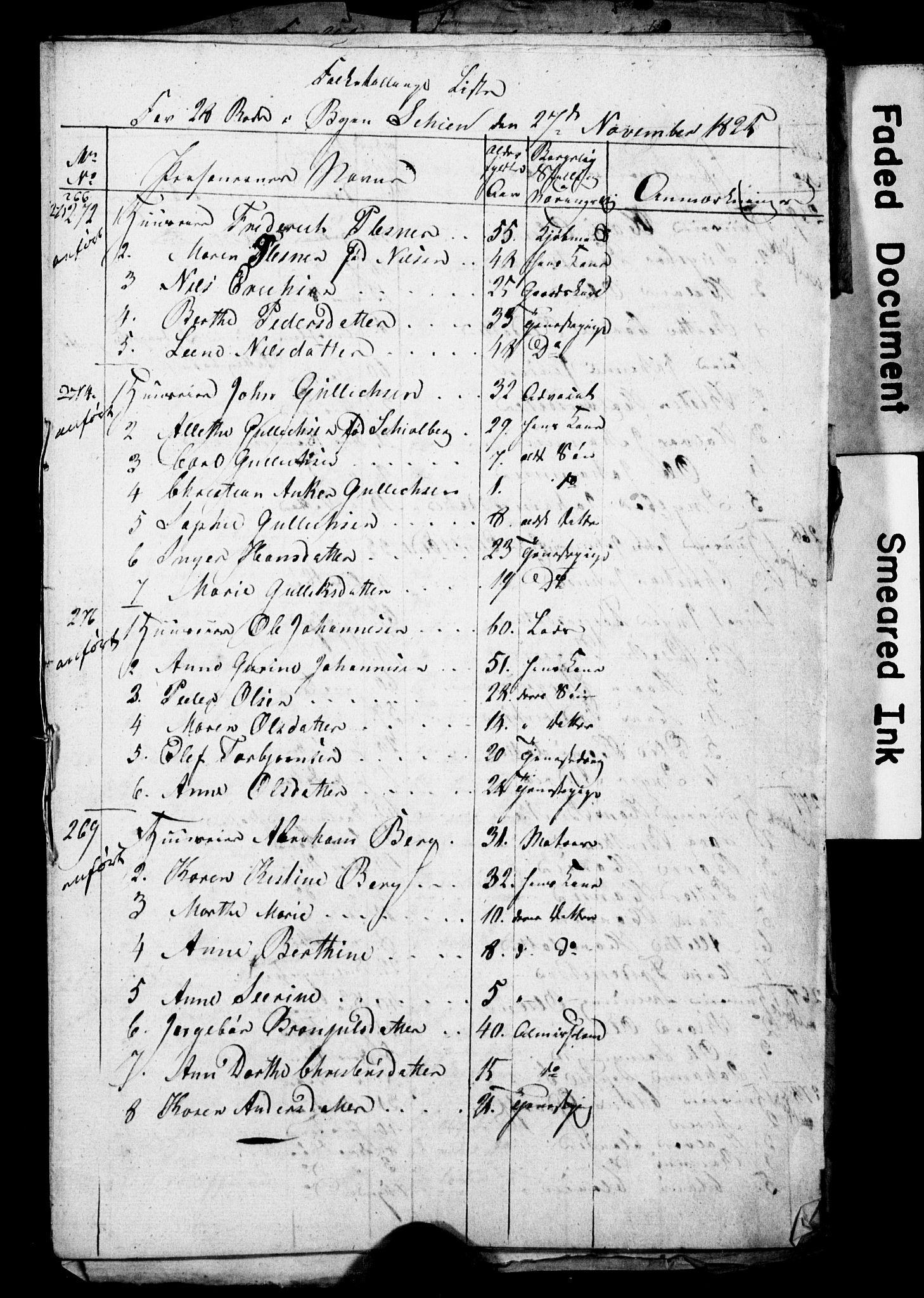Folketelling 1825 for 0806P Skien prestegjeld, 1825, s. 1