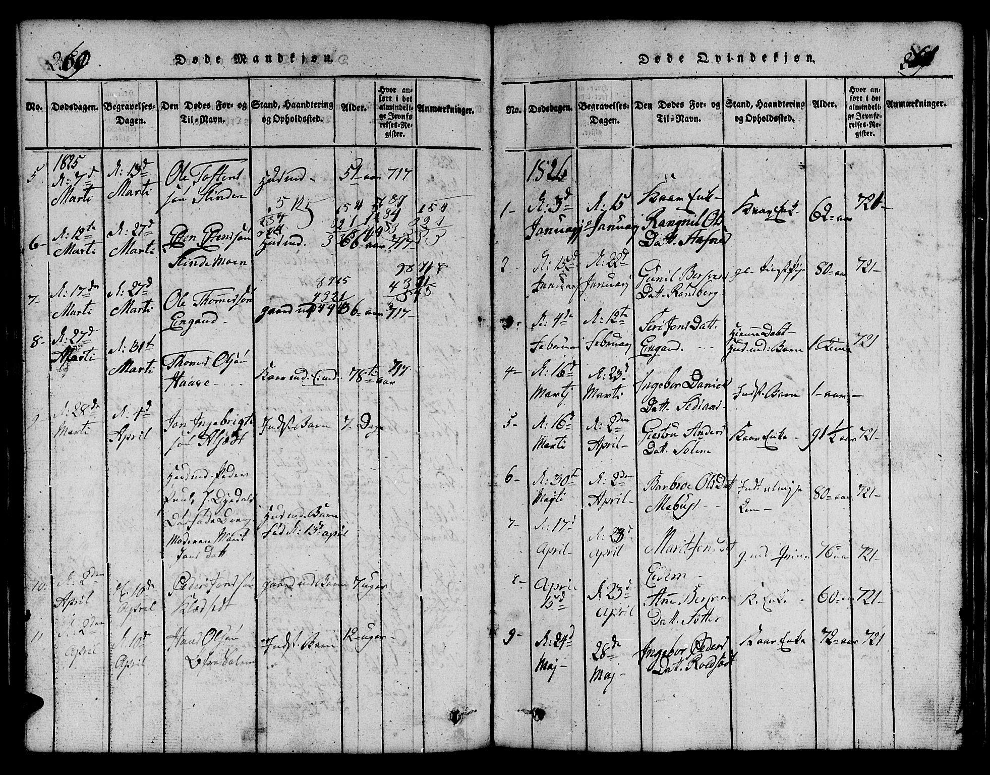 SAT, Ministerialprotokoller, klokkerbøker og fødselsregistre - Sør-Trøndelag, 695/L1152: Klokkerbok nr. 695C03, 1816-1831, s. 260-261
