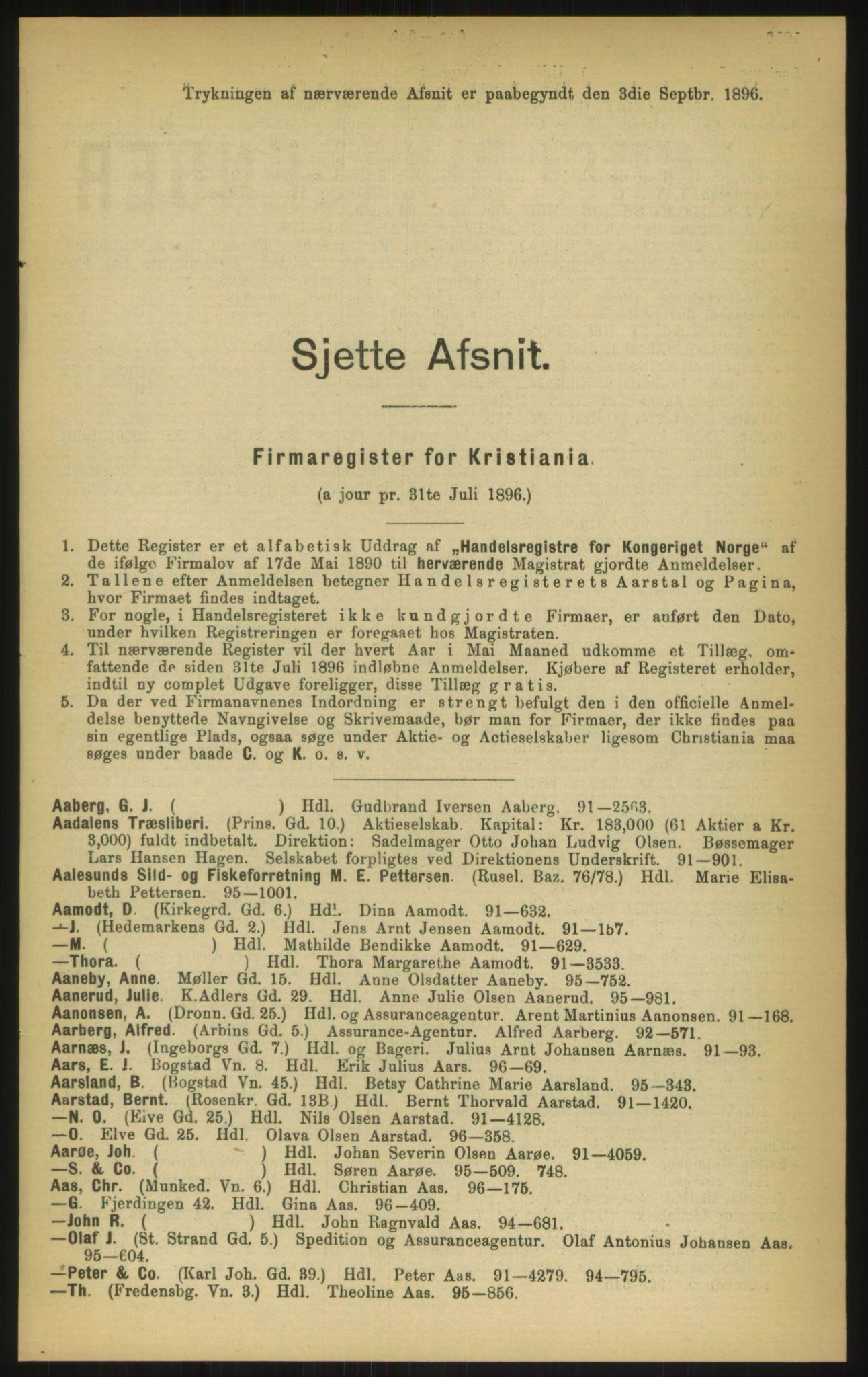 PUBL, Kristiania/Oslo adressebok, 1897, s. 1057