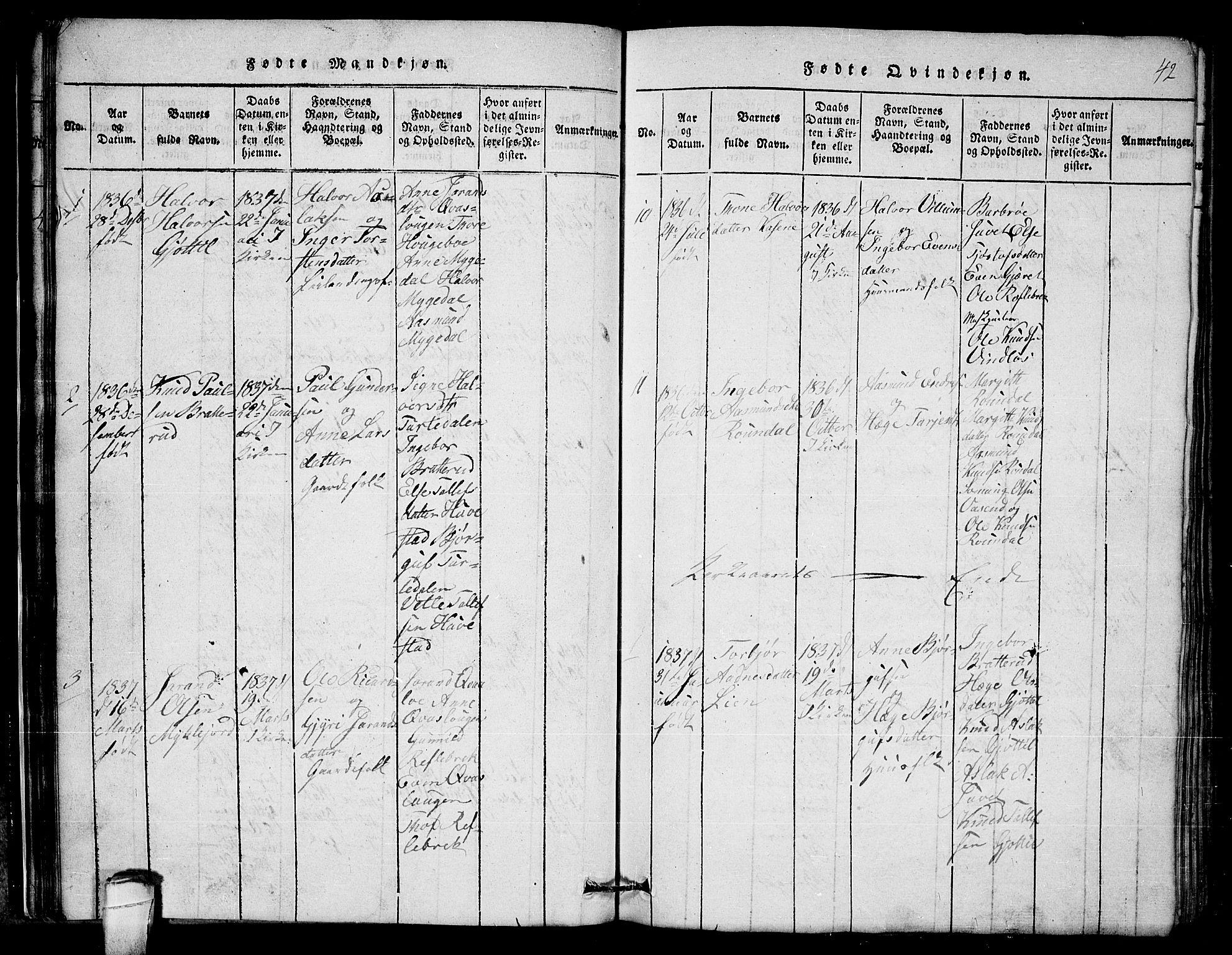 SAKO, Lårdal kirkebøker, G/Gb/L0001: Klokkerbok nr. II 1, 1815-1865, s. 42