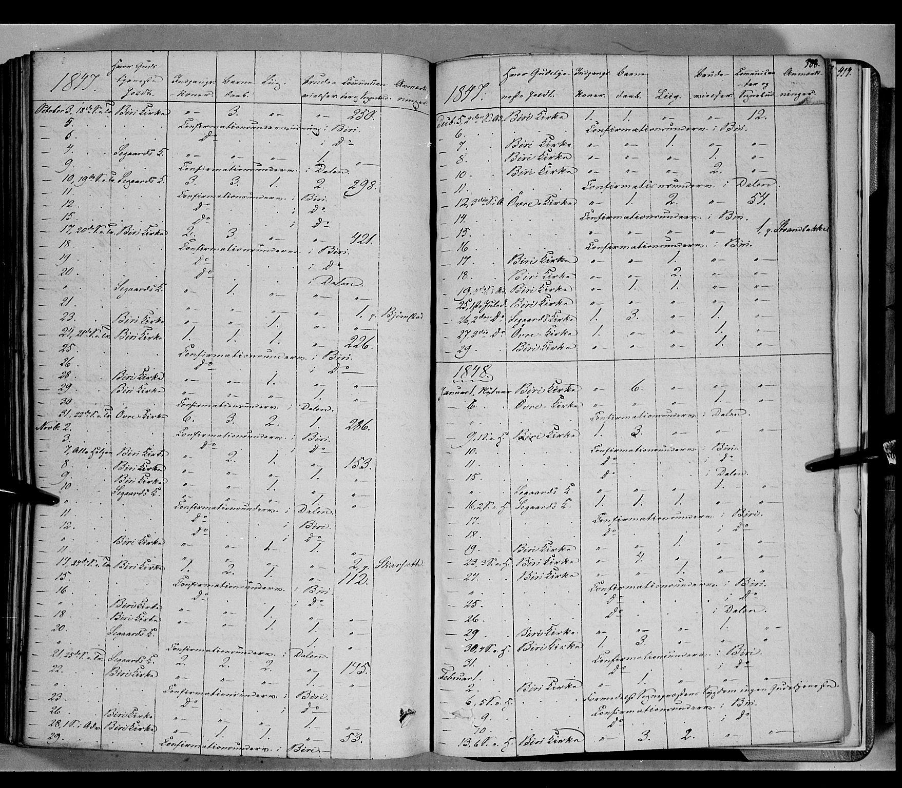 SAH, Biri prestekontor, Ministerialbok nr. 5, 1843-1854, s. 388