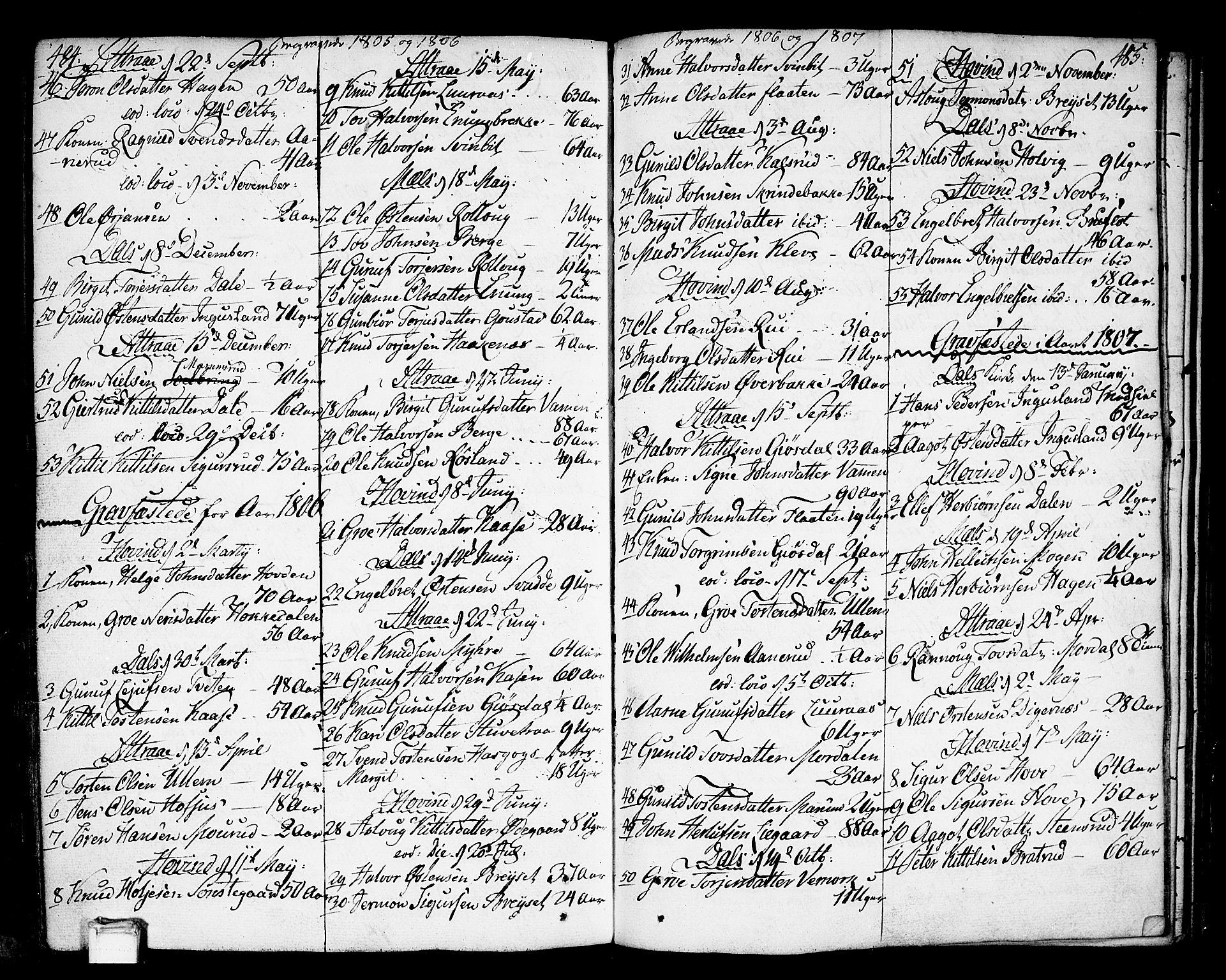 SAKO, Tinn kirkebøker, F/Fa/L0002: Ministerialbok nr. I 2, 1757-1810, s. 484-485