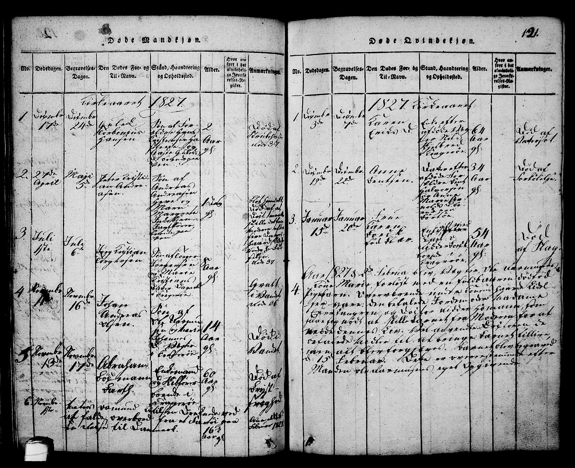 SAKO, Kragerø kirkebøker, G/Ga/L0002: Klokkerbok nr. 2, 1814-1831, s. 121
