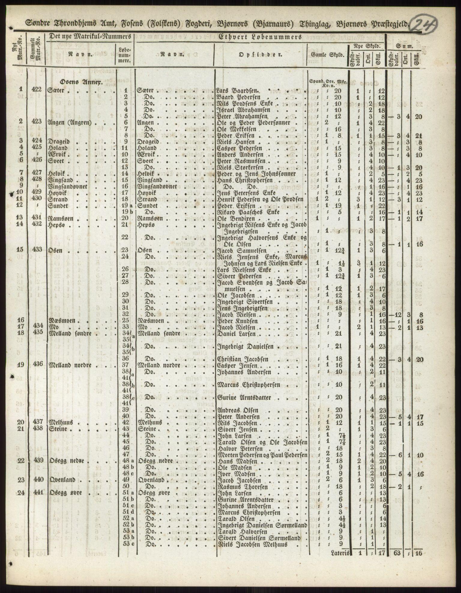 PUBL, Andre publikasjoner, -/Bind 15: Søndre Trondhjems amt, 1838, s. 39