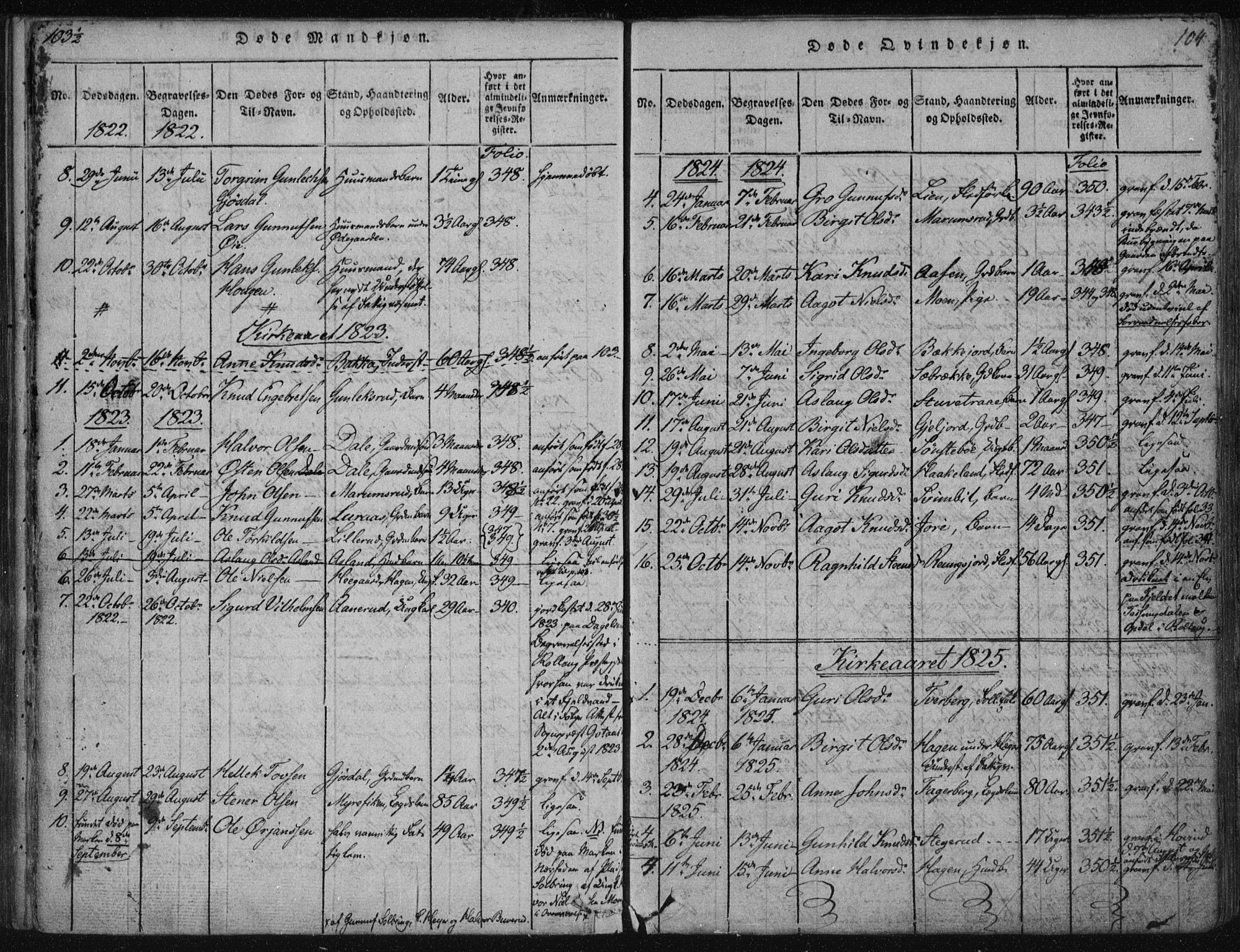 SAKO, Tinn kirkebøker, F/Fa/L0004: Ministerialbok nr. I 4, 1815-1843, s. 104