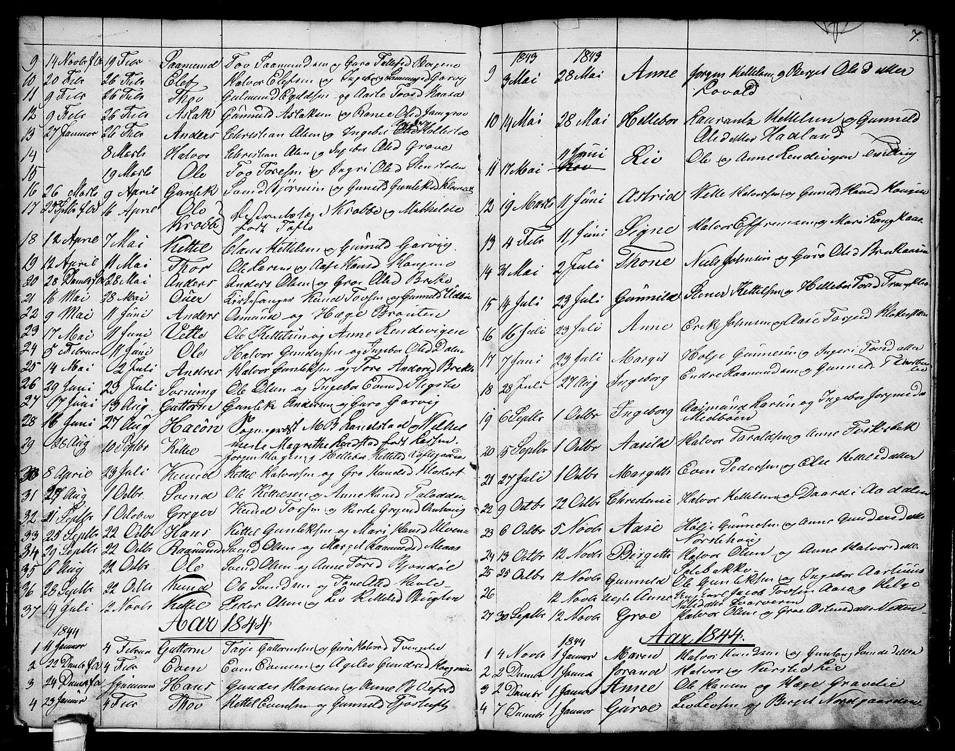 SAKO, Seljord kirkebøker, G/Ga/L0002: Klokkerbok nr. I 2, 1838-1866, s. 7