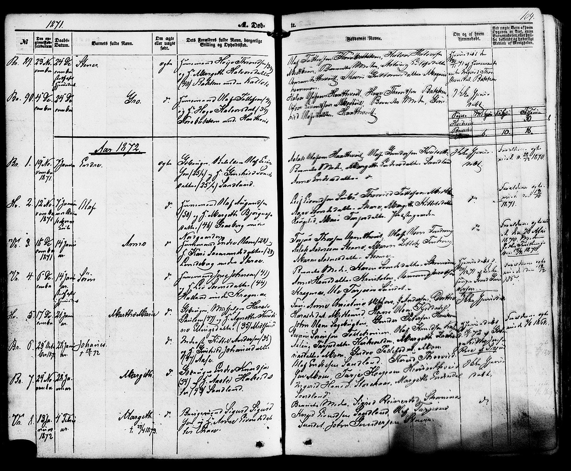 SAKO, Kviteseid kirkebøker, F/Fa/L0007: Ministerialbok nr. I 7, 1859-1881, s. 104