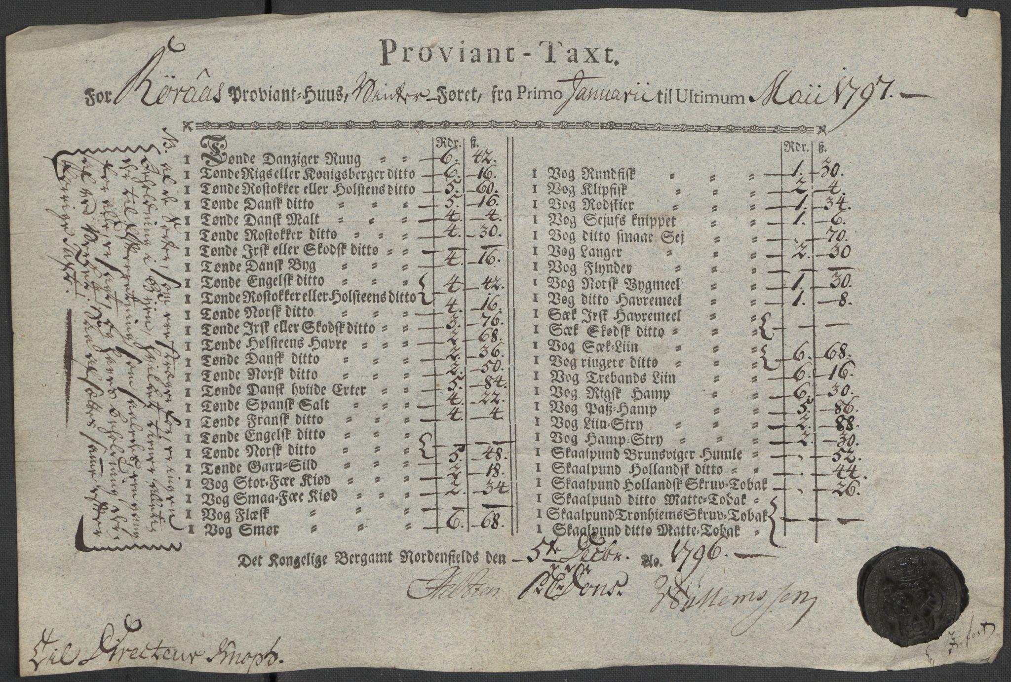 SAT, Røros kobberverk, 12/L0021: 12.20.9 Provianttakster, 1765-1824, s. 123
