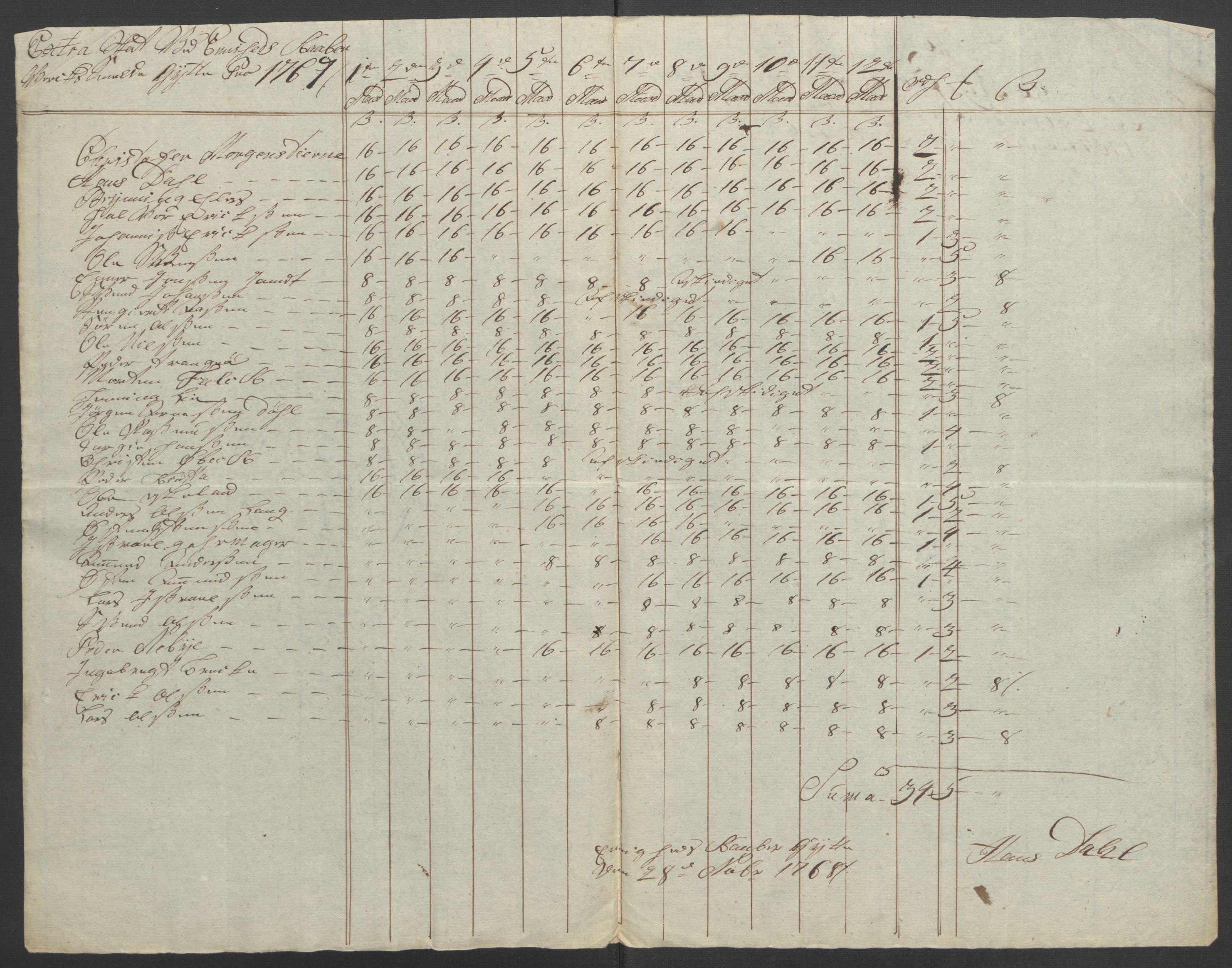 RA, Rentekammeret inntil 1814, Reviderte regnskaper, Fogderegnskap, R47/L2972: Ekstraskatten Ryfylke, 1762-1780, s. 102