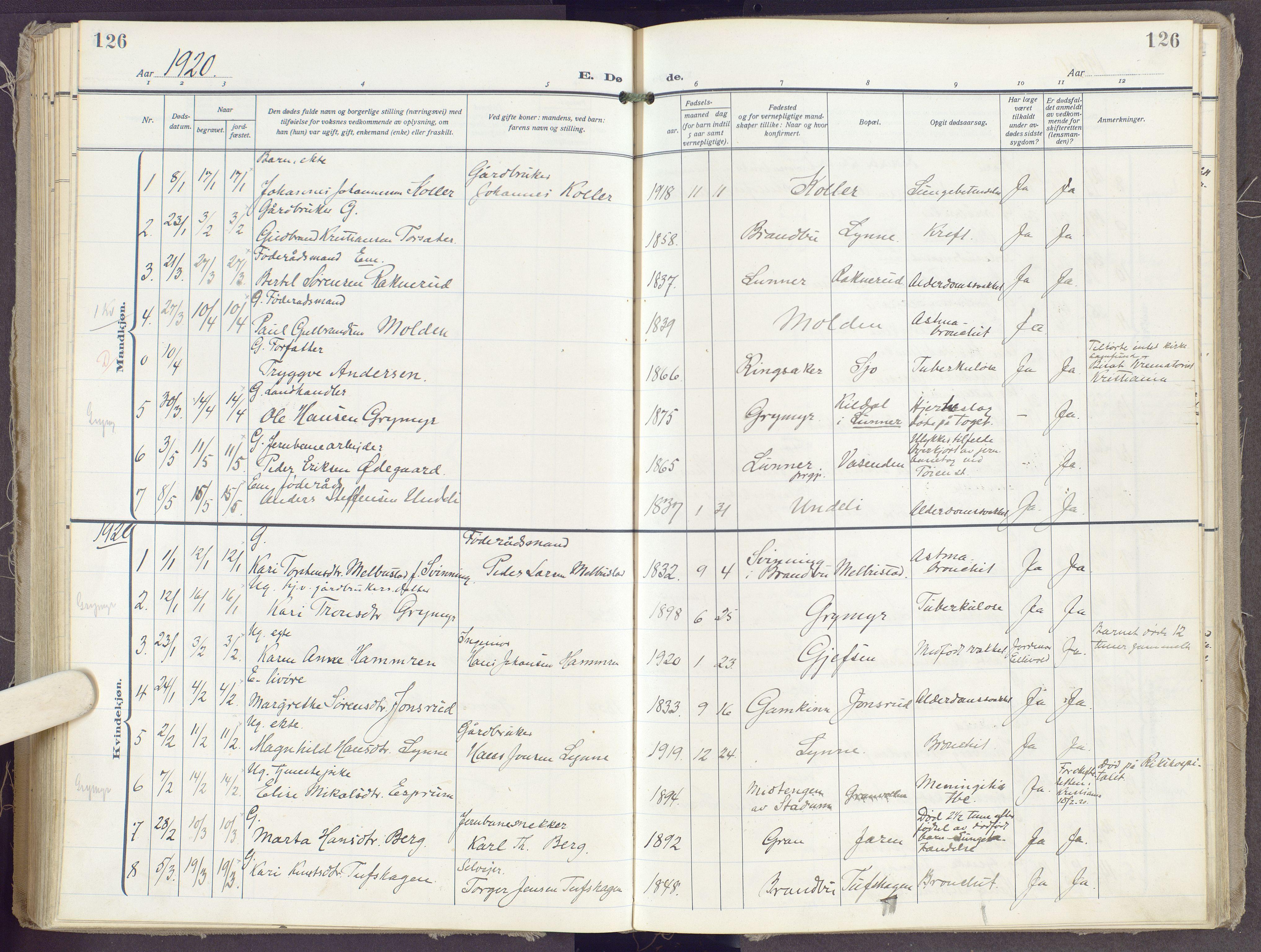 SAH, Gran prestekontor, Ministerialbok nr. 23, 1919-1938, s. 126
