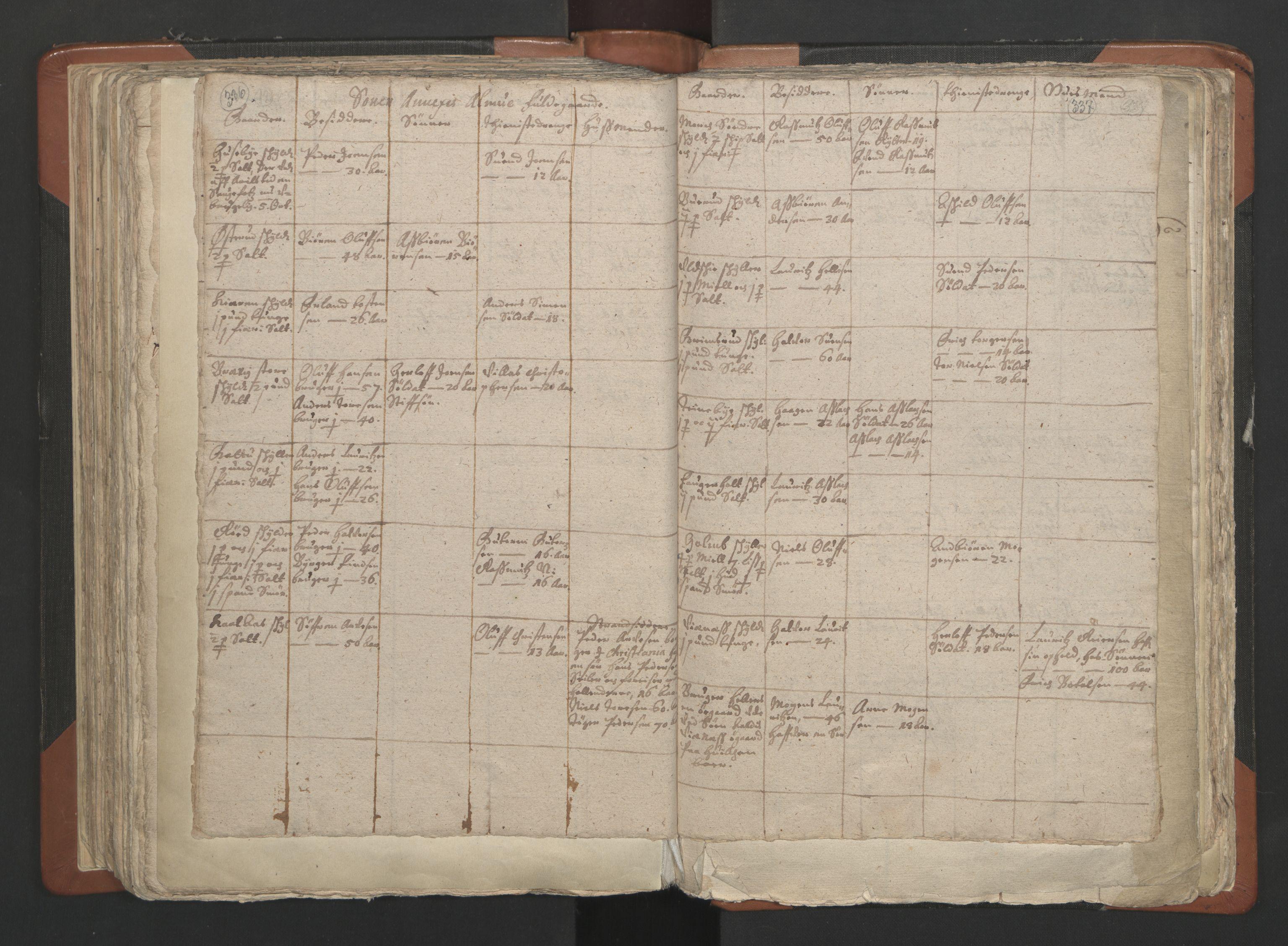 RA, Sogneprestenes manntall 1664-1666, nr. 2: Øvre Borgesyssel prosti, 1664-1666, s. 336-337