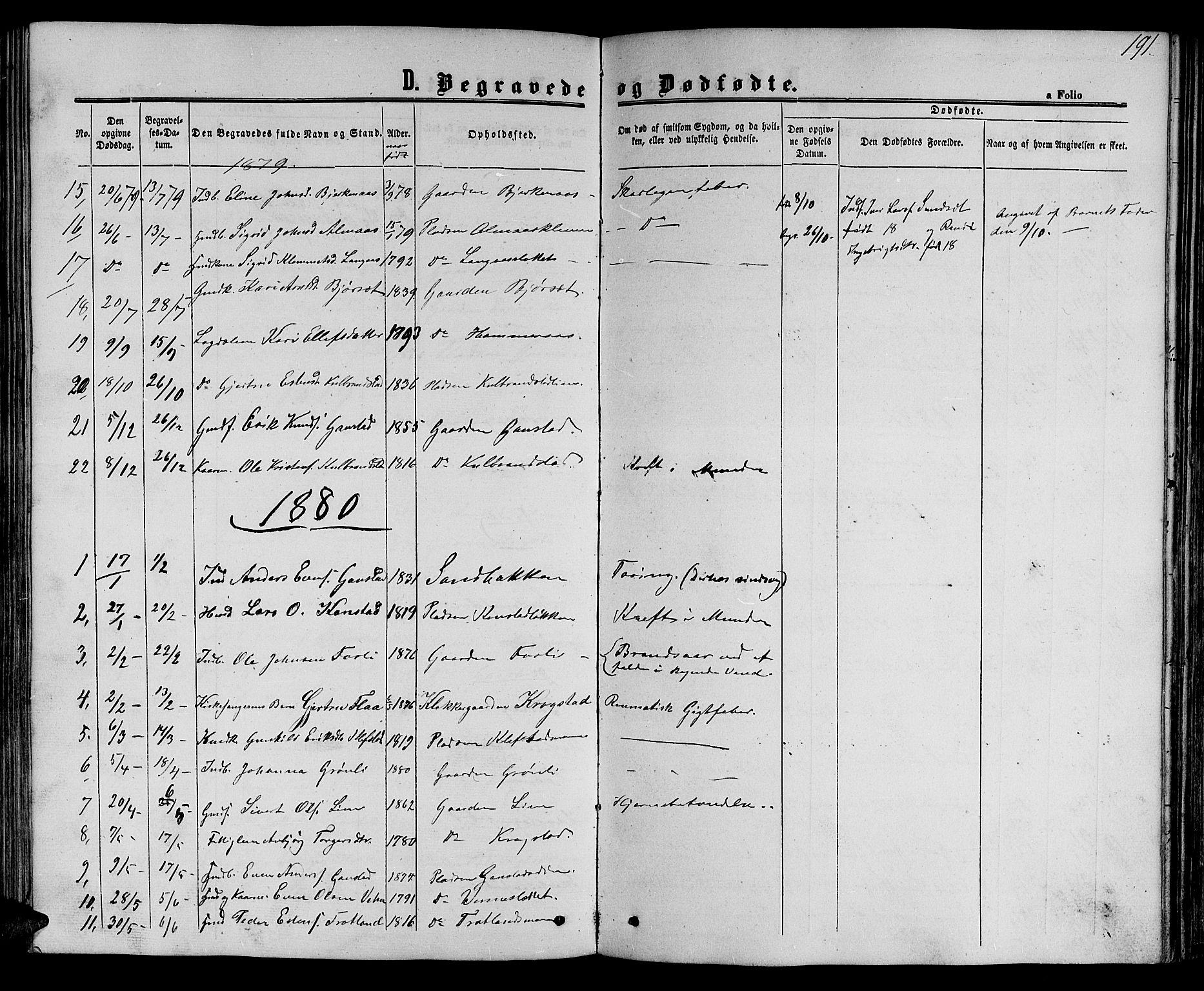 SAT, Ministerialprotokoller, klokkerbøker og fødselsregistre - Sør-Trøndelag, 694/L1131: Klokkerbok nr. 694C03, 1858-1886, s. 191