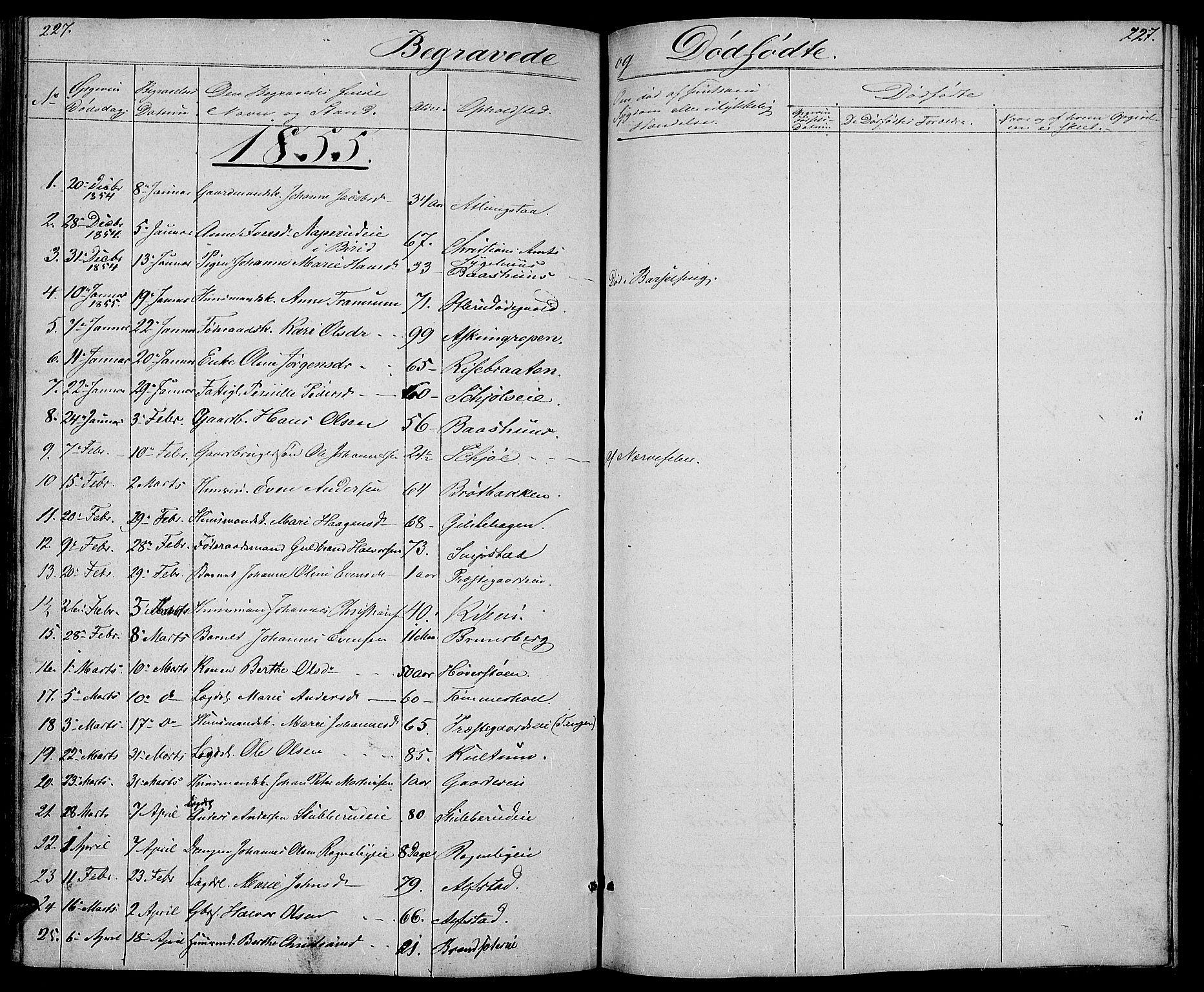 SAH, Østre Toten prestekontor, Klokkerbok nr. 3, 1848-1857, s. 227