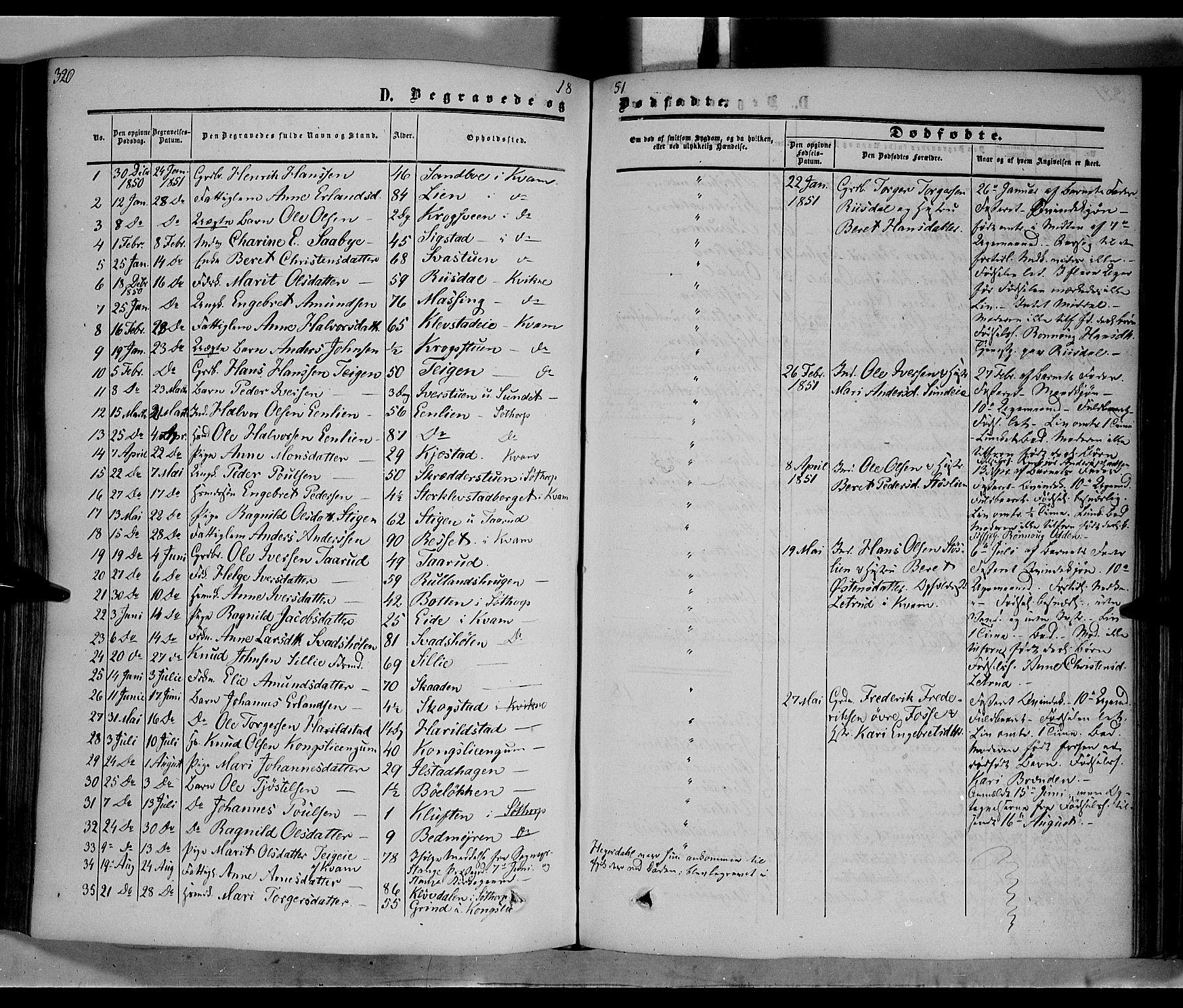 SAH, Nord-Fron prestekontor, Ministerialbok nr. 1, 1851-1864, s. 320
