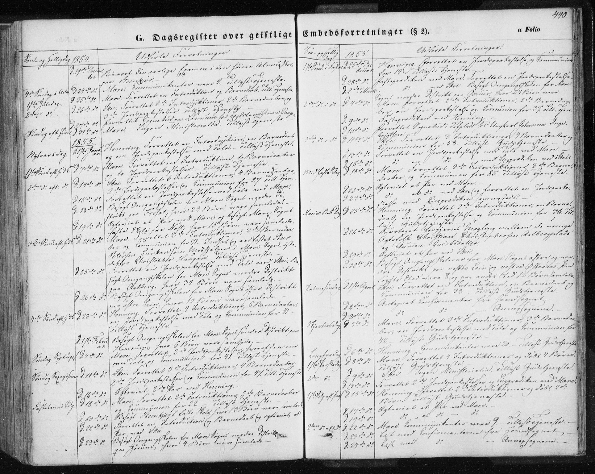 SAT, Ministerialprotokoller, klokkerbøker og fødselsregistre - Nord-Trøndelag, 735/L0342: Ministerialbok nr. 735A07 /1, 1849-1862, s. 440