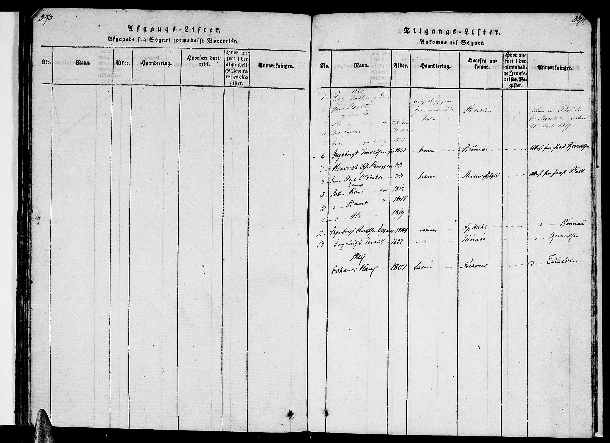 SAT, Ministerialprotokoller, klokkerbøker og fødselsregistre - Nordland, 830/L0445: Ministerialbok nr. 830A09, 1820-1830, s. 593-594