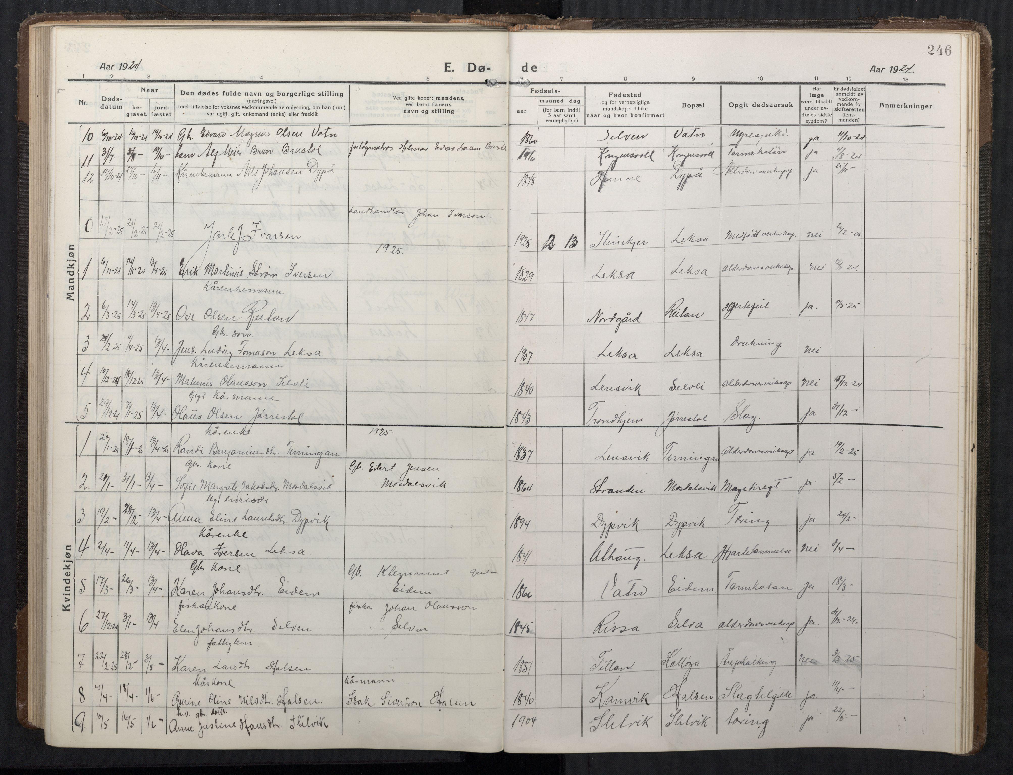 SAT, Ministerialprotokoller, klokkerbøker og fødselsregistre - Sør-Trøndelag, 662/L0758: Klokkerbok nr. 662C03, 1918-1948, s. 246