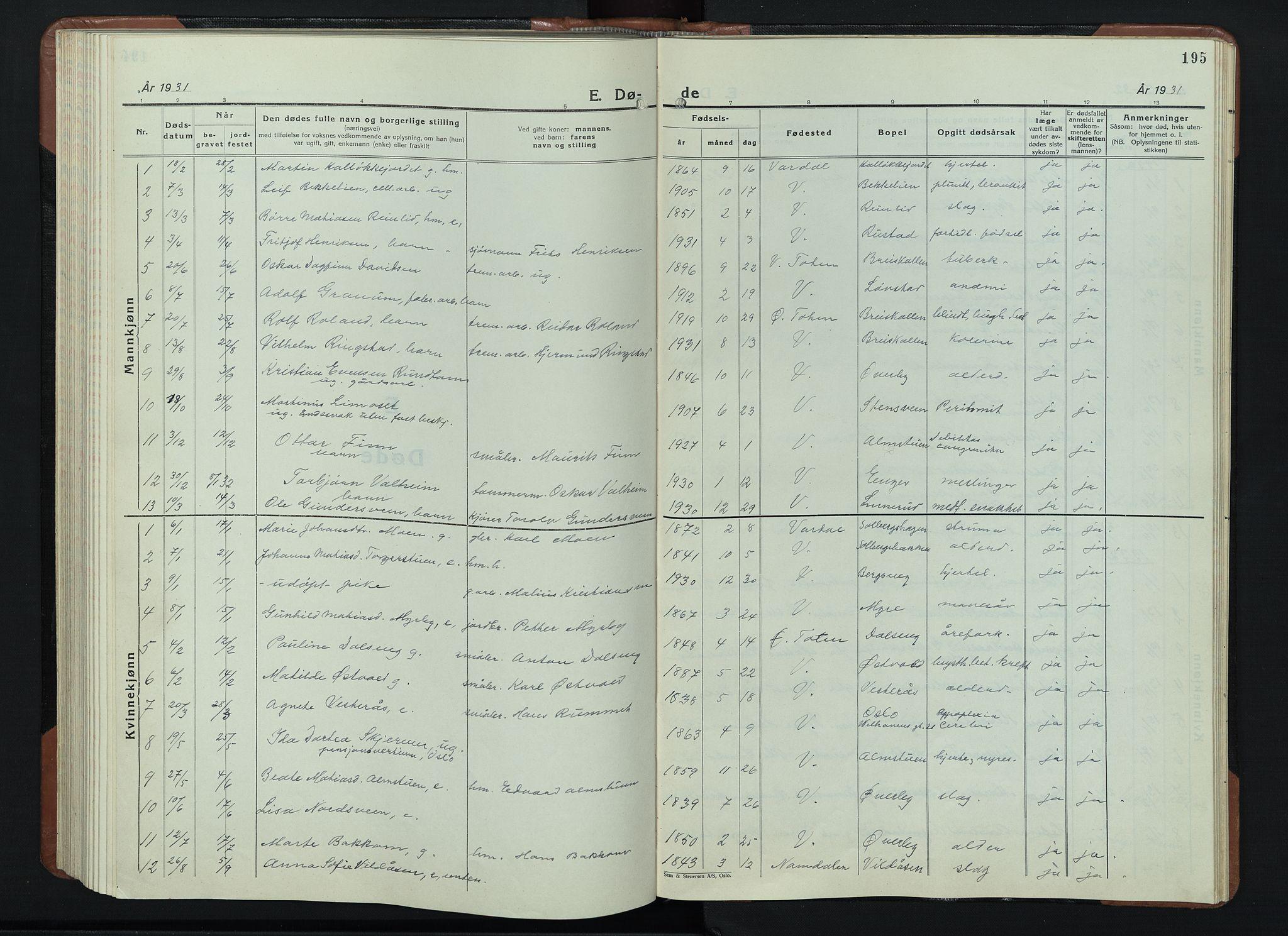 SAH, Vardal prestekontor, H/Ha/Hab/L0018: Klokkerbok nr. 18, 1931-1951, s. 195