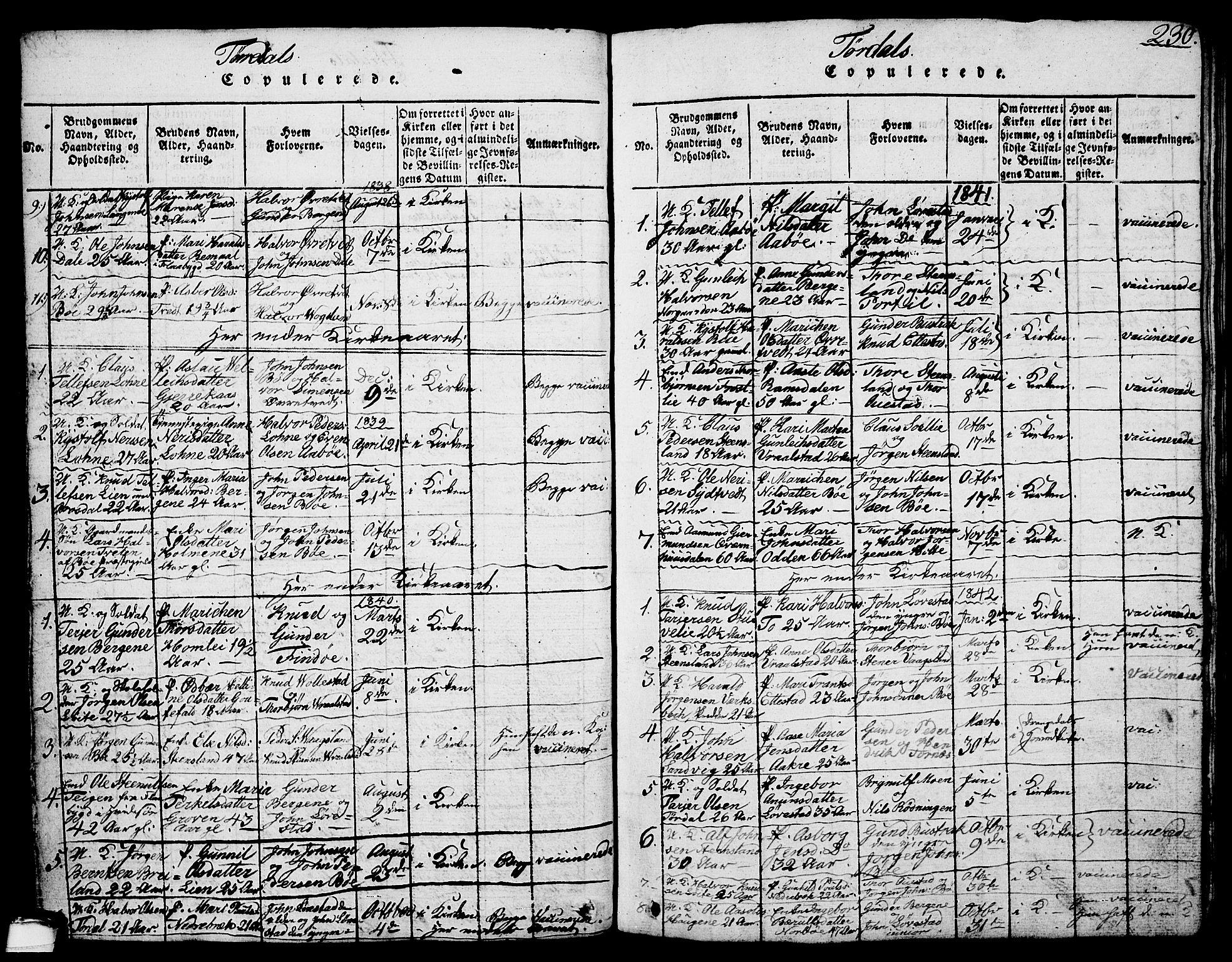 SAKO, Drangedal kirkebøker, G/Ga/L0001: Klokkerbok nr. I 1 /2, 1814-1856, s. 230
