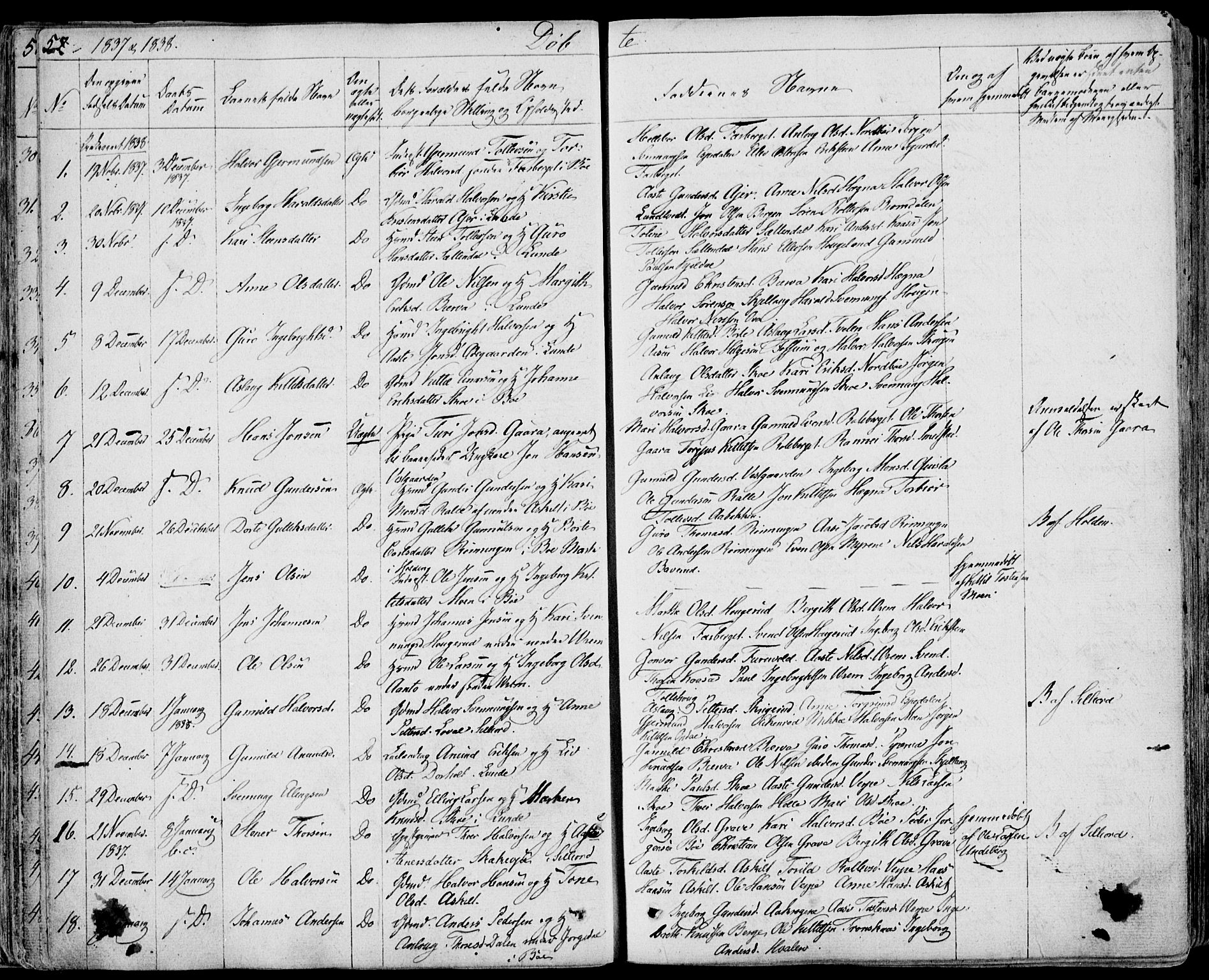 SAKO, Bø kirkebøker, F/Fa/L0007: Ministerialbok nr. 7, 1831-1848, s. 57