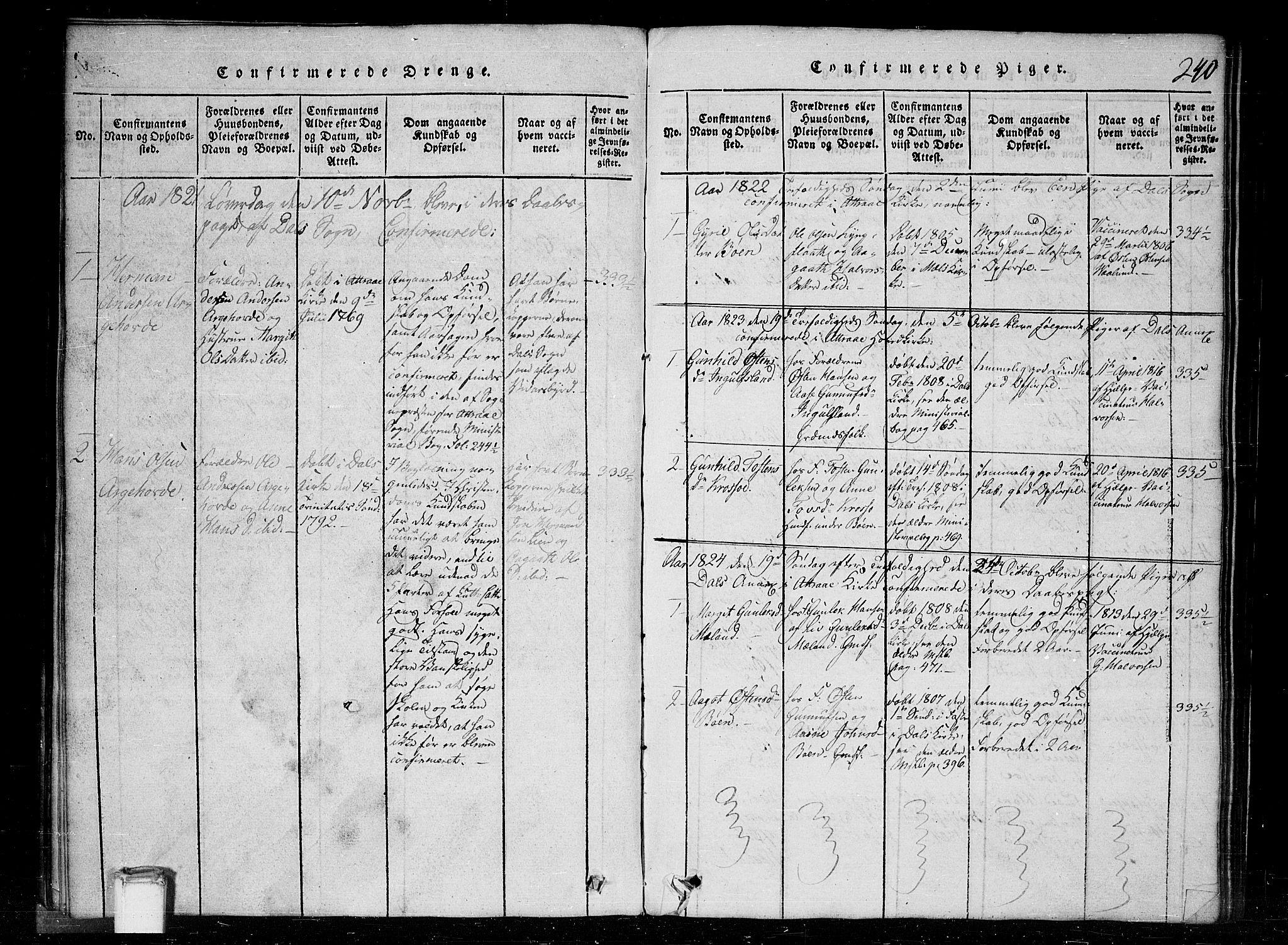 SAKO, Tinn kirkebøker, G/Gc/L0001: Klokkerbok nr. III 1, 1815-1879, s. 240