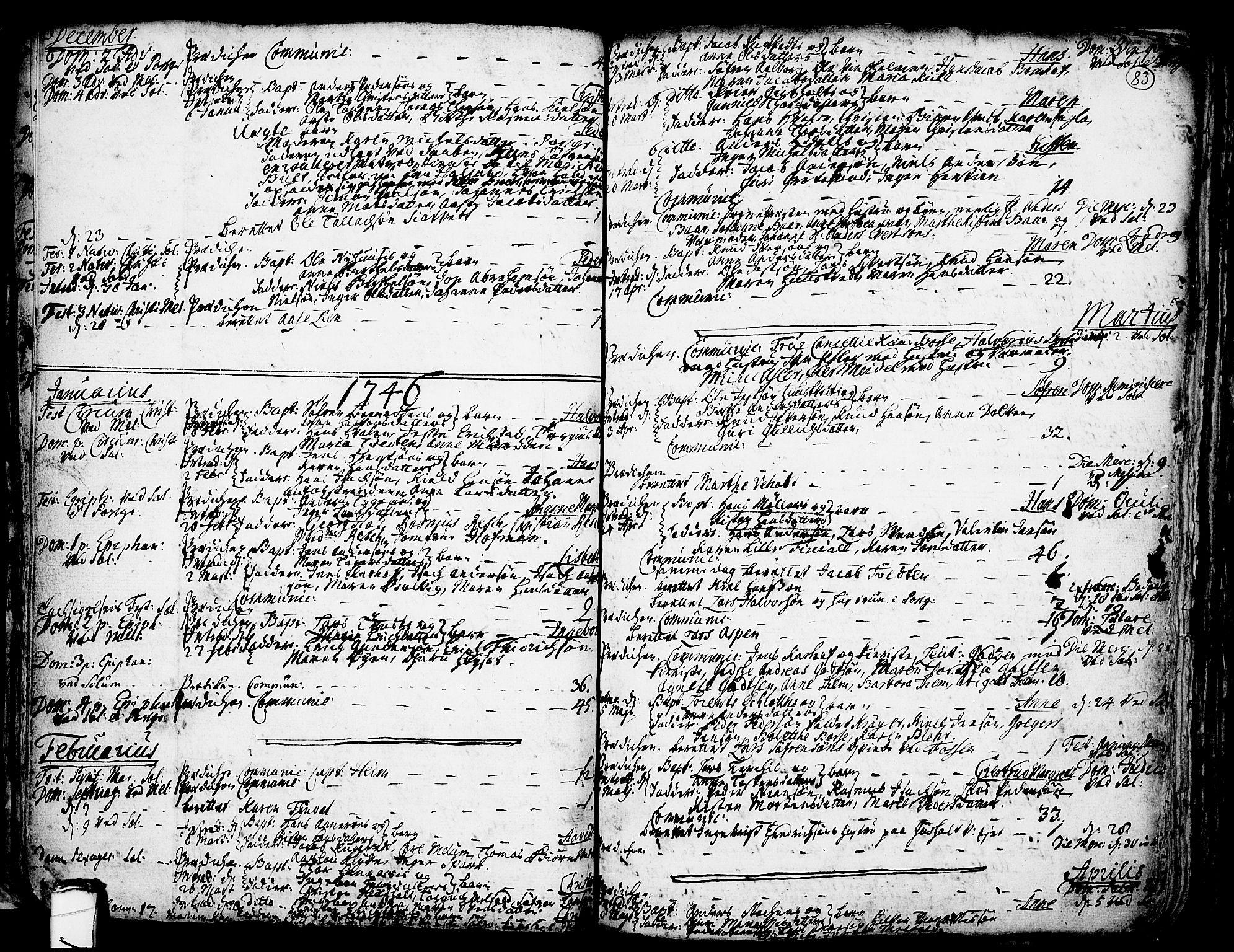SAKO, Solum kirkebøker, F/Fa/L0002: Ministerialbok nr. I 2, 1713-1761, s. 83